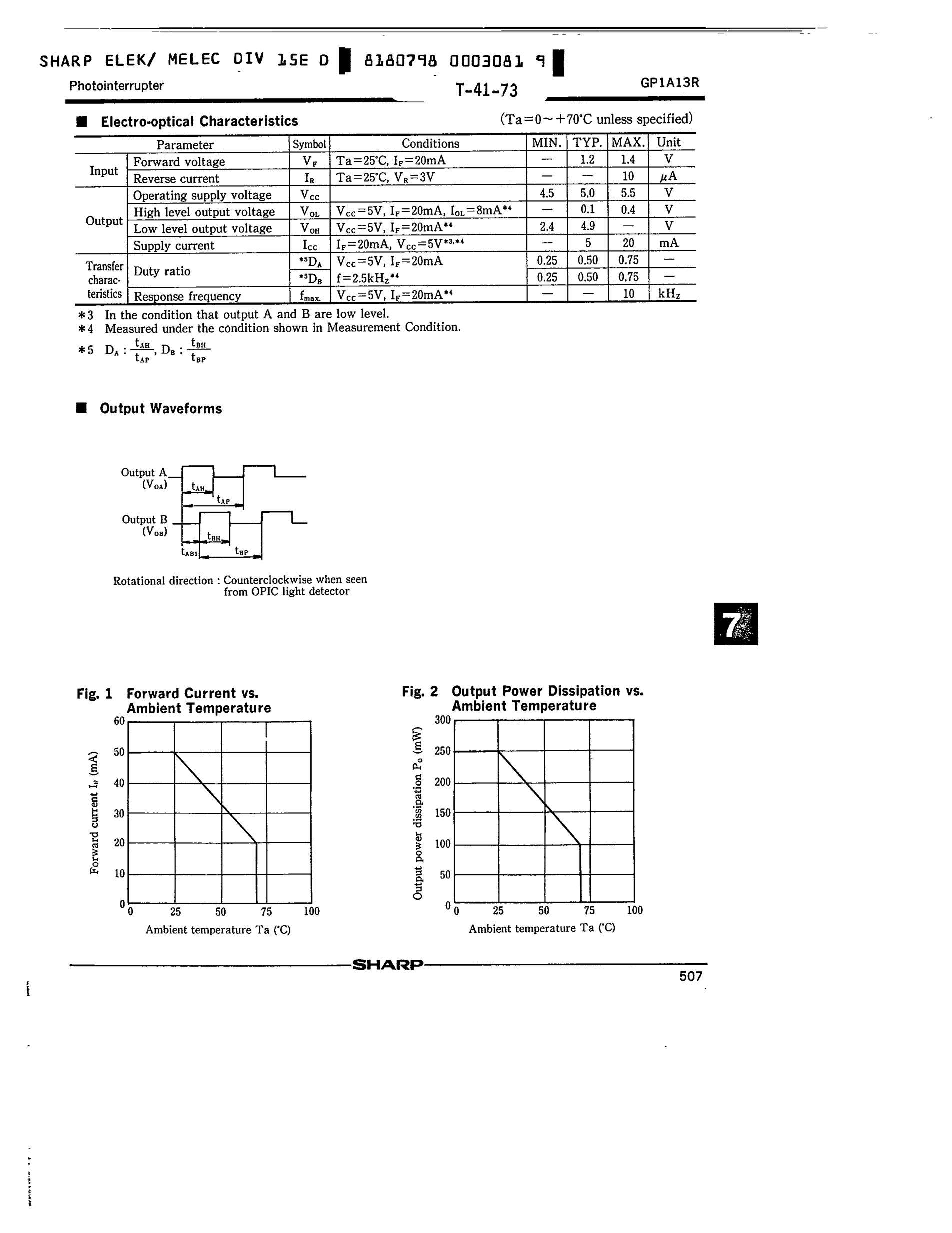 GP-1012SC's pdf picture 2