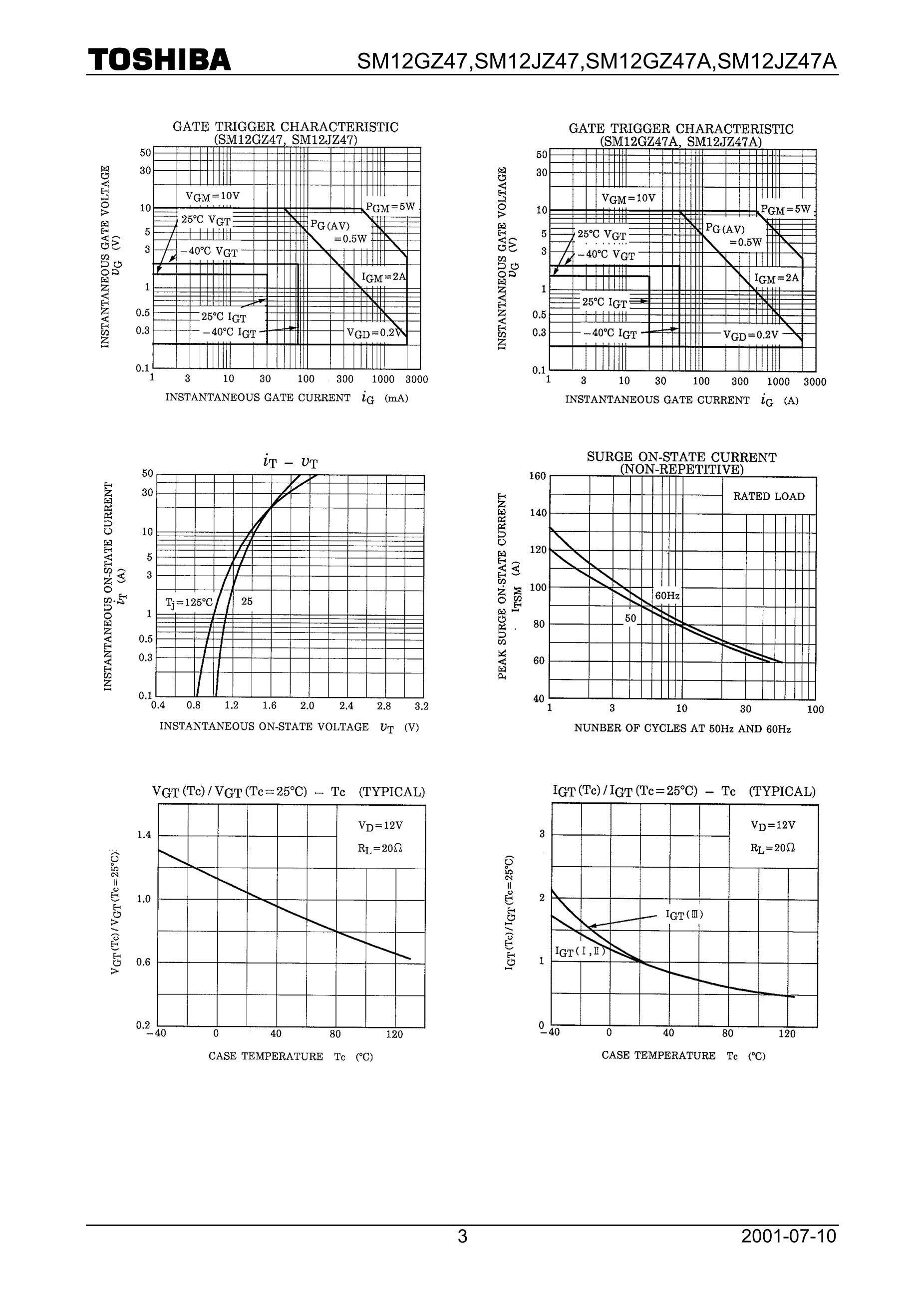 SM128M32U80MD1LLF-18BT's pdf picture 3
