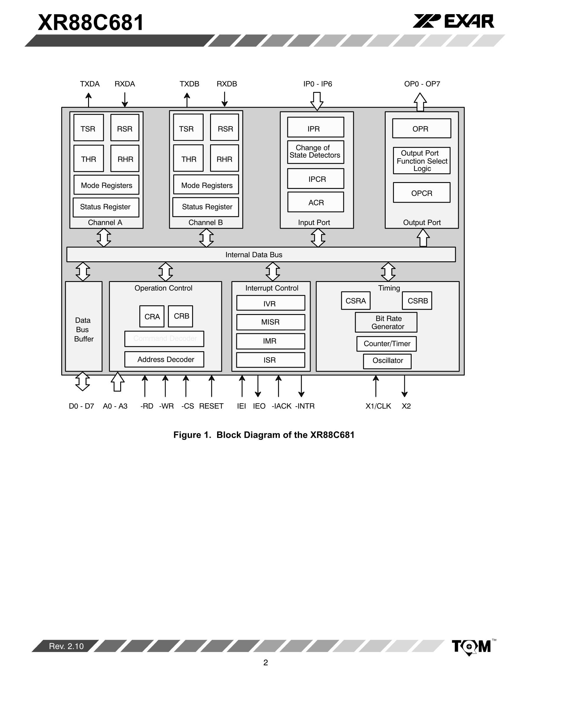 XR88C681CP/40's pdf picture 2