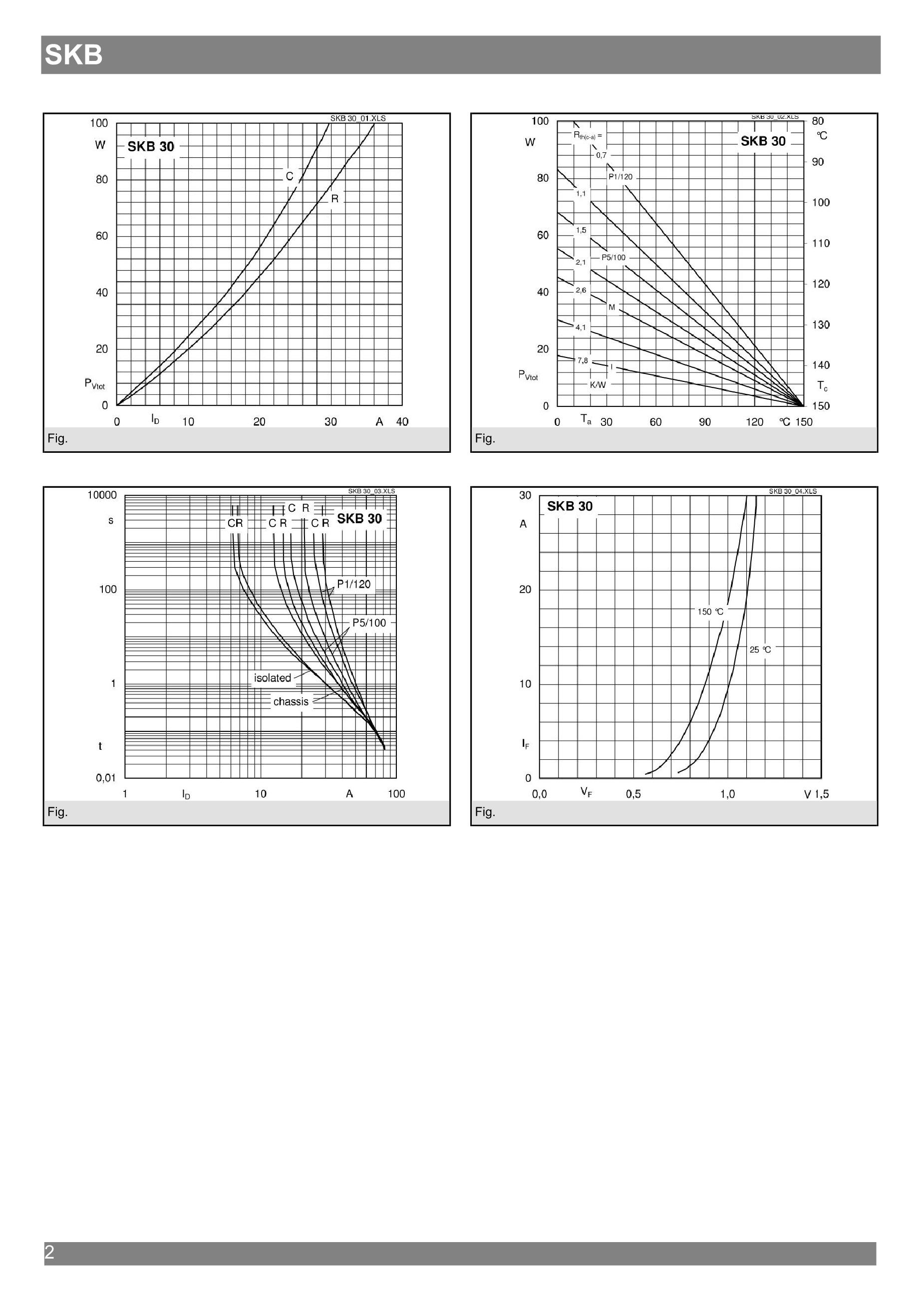 SKB30/16's pdf picture 2