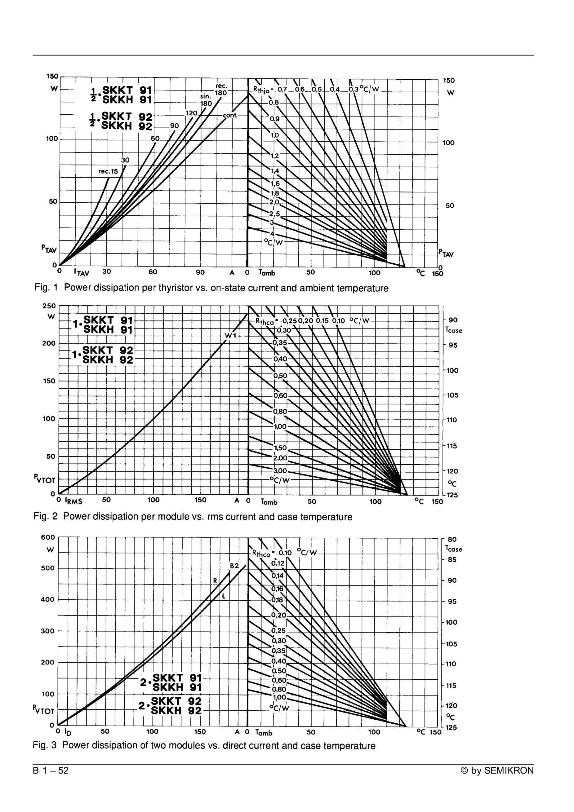 SKKT91/14E's pdf picture 2