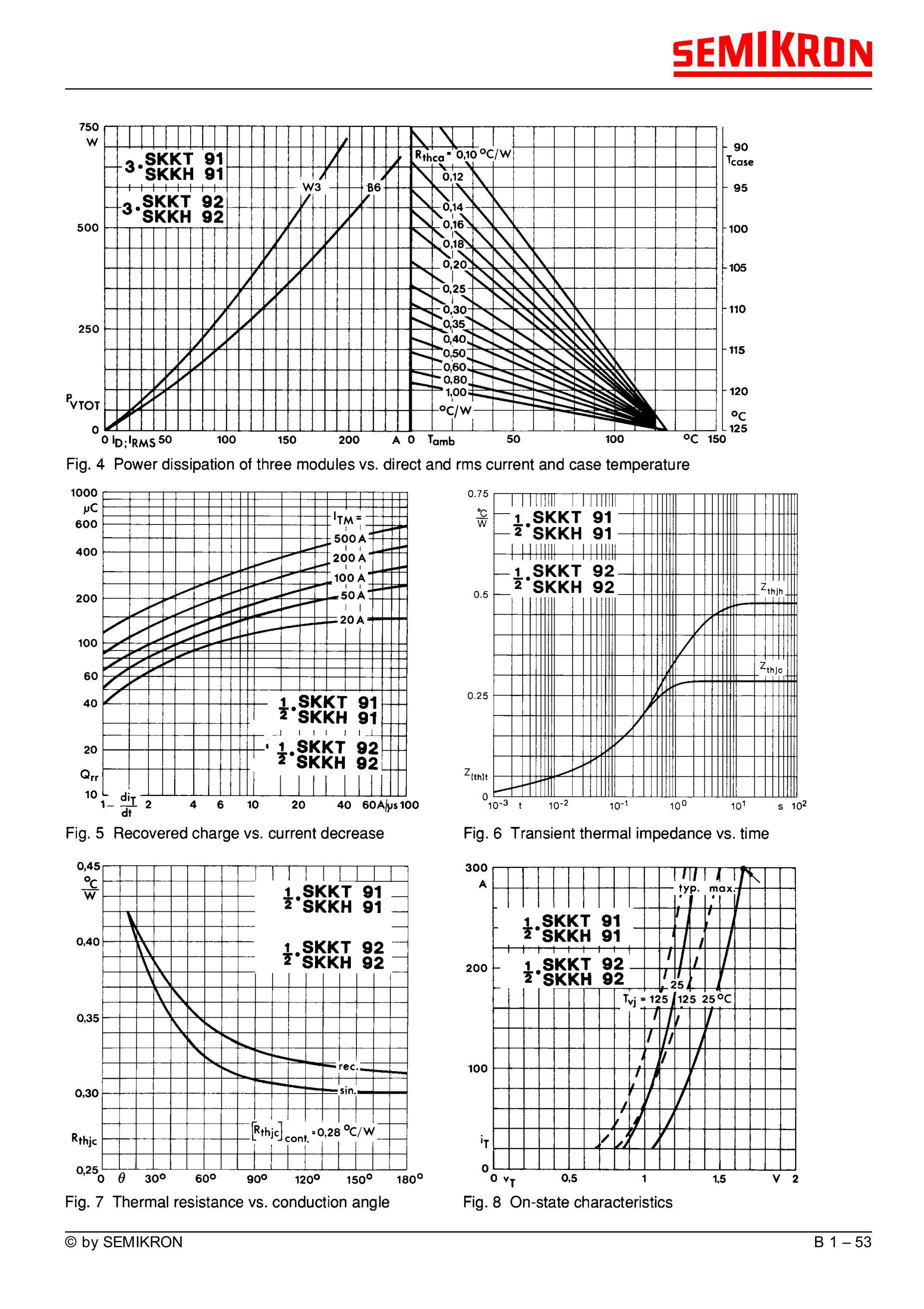 SKKT91/14E's pdf picture 3