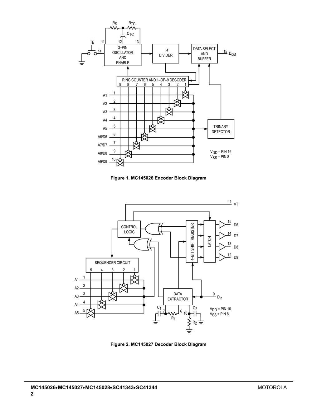 MC145028DWR2's pdf picture 2