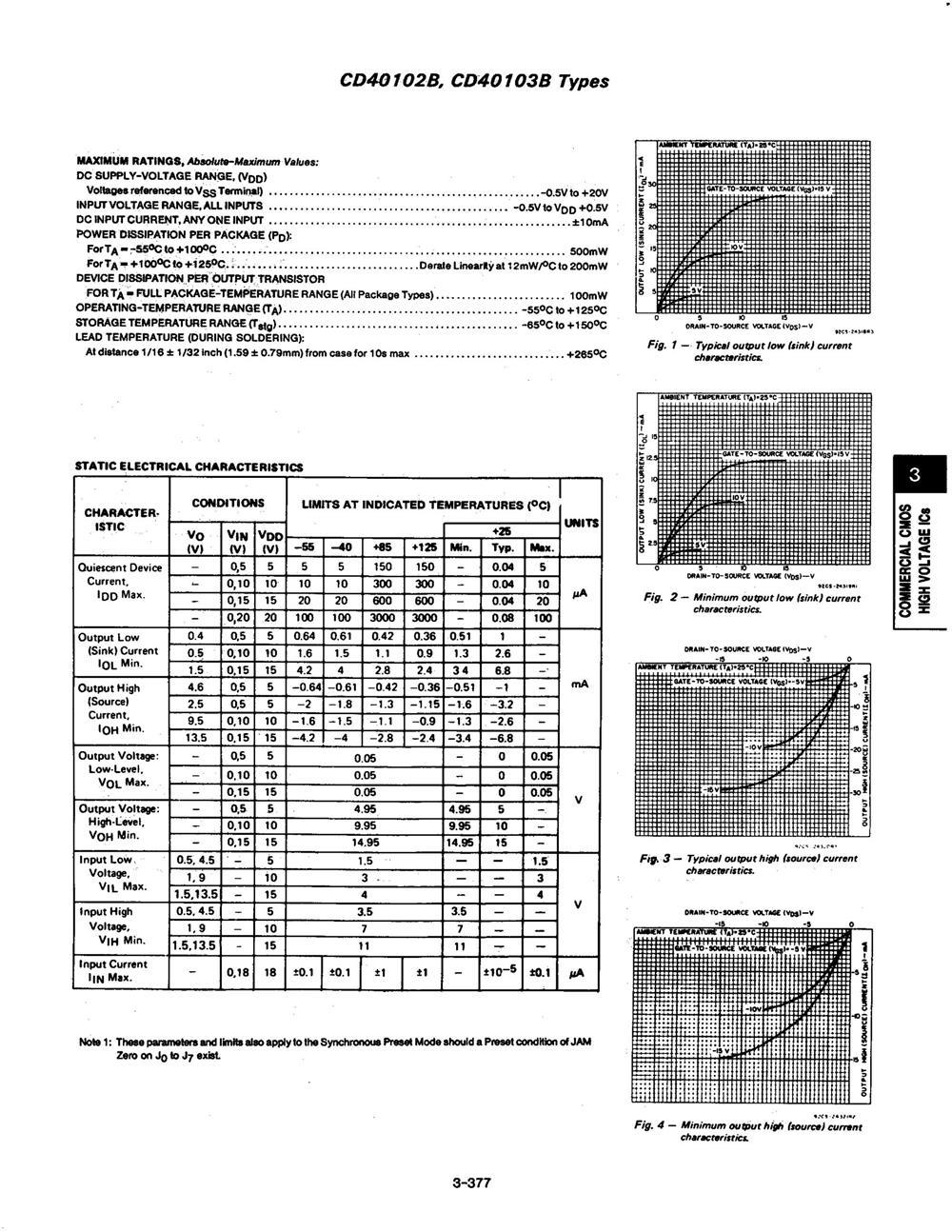CD40103BPWR's pdf picture 2
