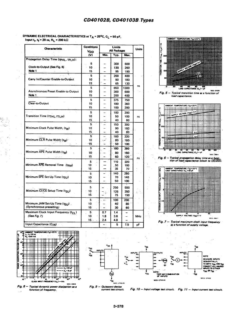 CD40103BPWR's pdf picture 3