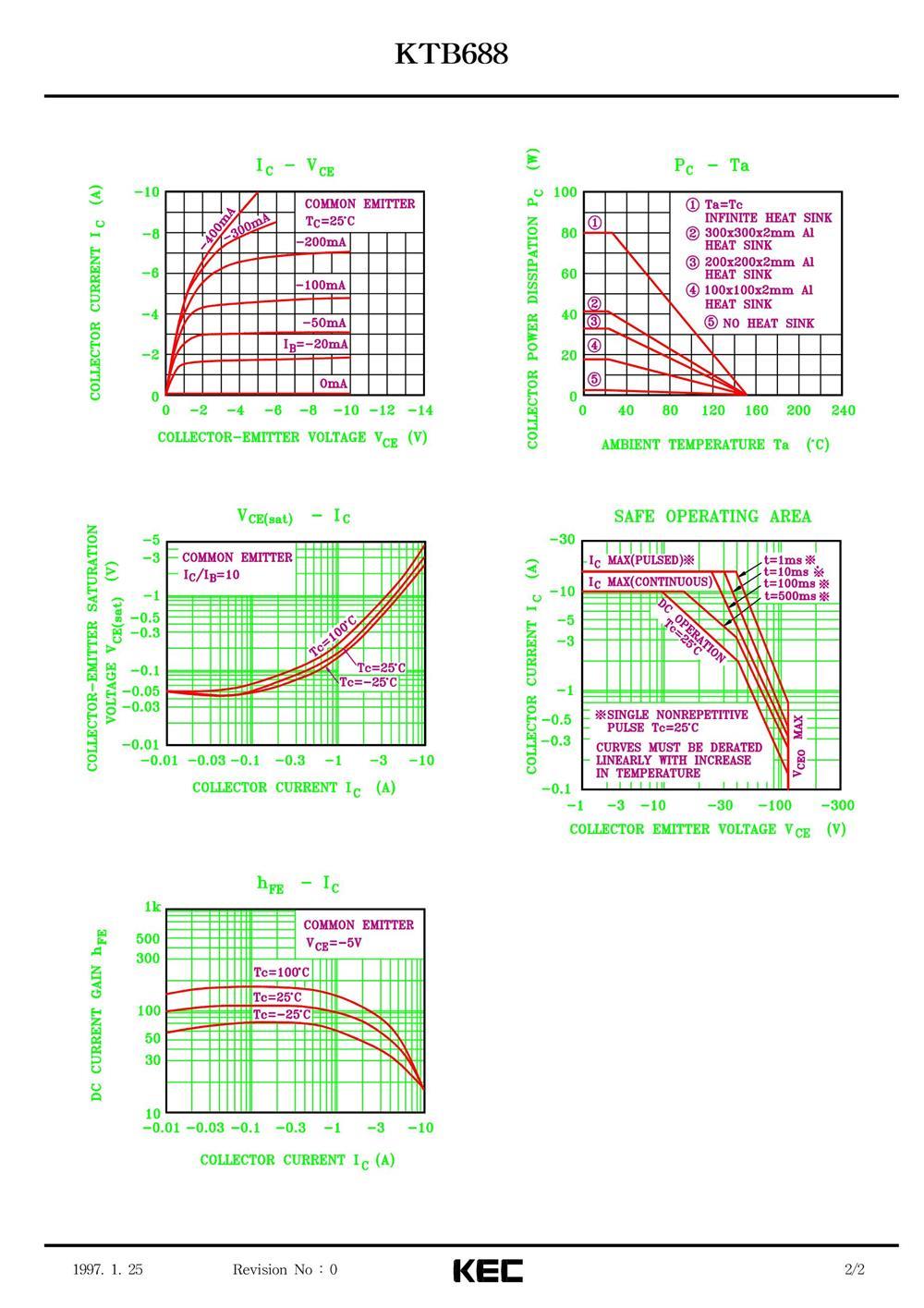 KTB688's pdf picture 2