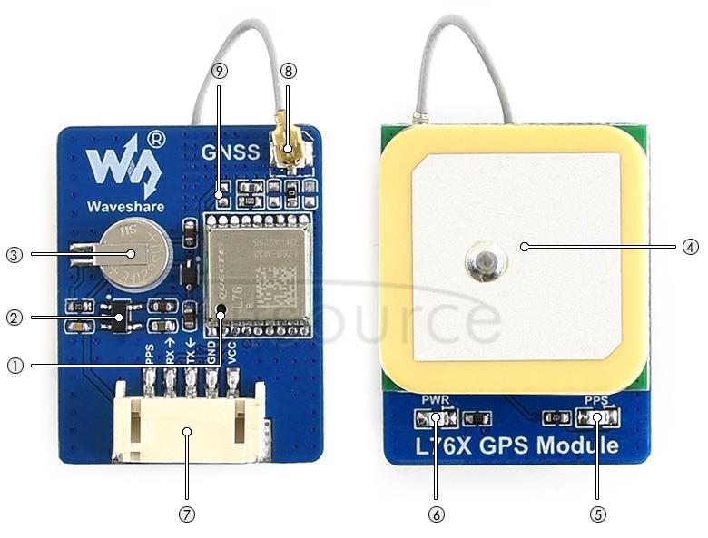 L76X GPS Module on board resource