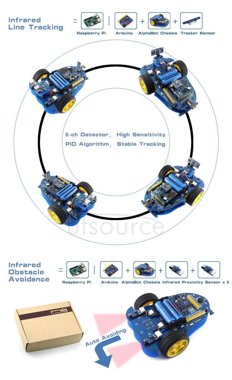 Raspberry Arduino Robot AlphaBot