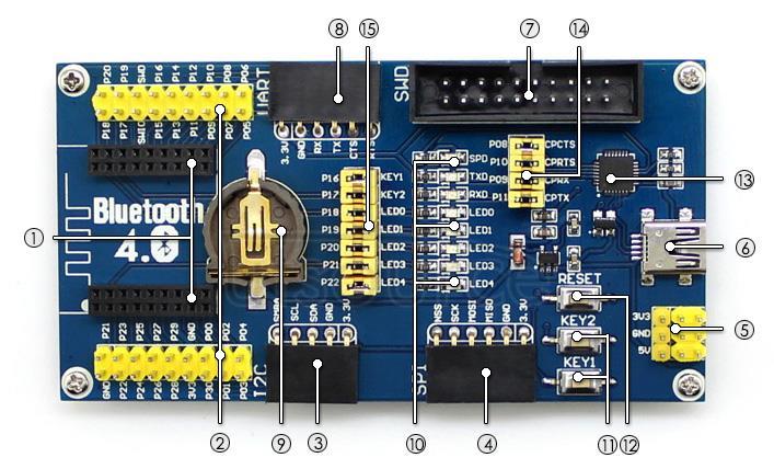 Bluetooth 2.4G RF development board on board resource