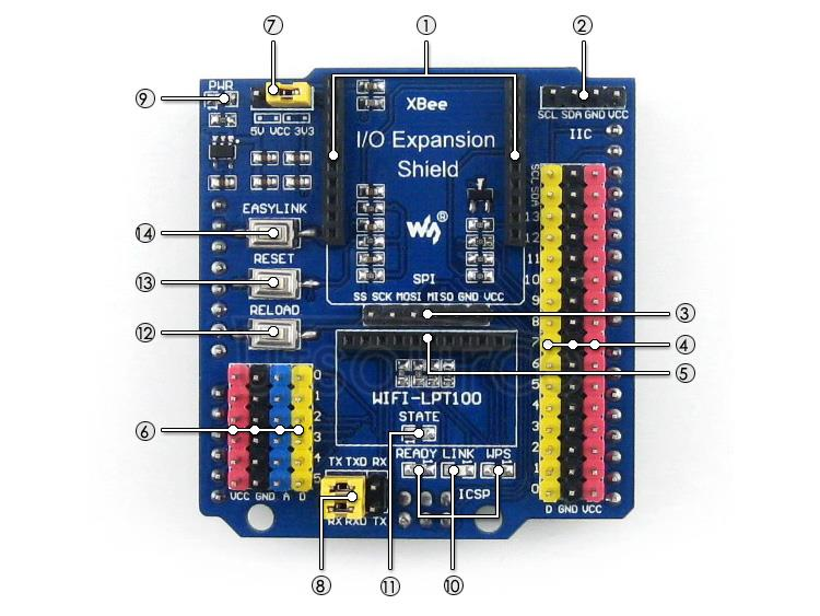 Arduino IO Expansion Shield on board resource