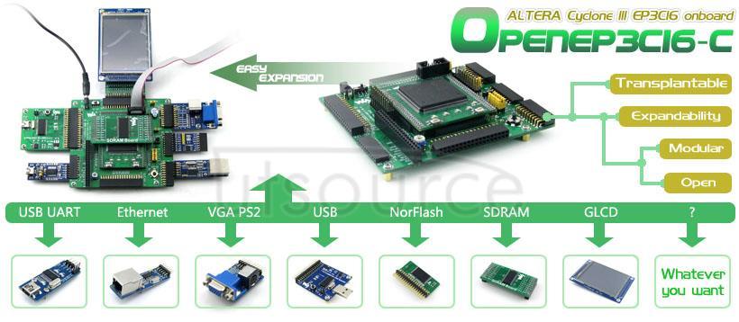 EP3C16 development board