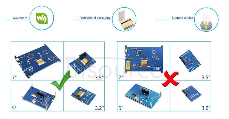 RPi LCD Anti-Piracy