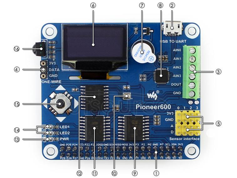 Raspberry Pi Expansion Board on board resource
