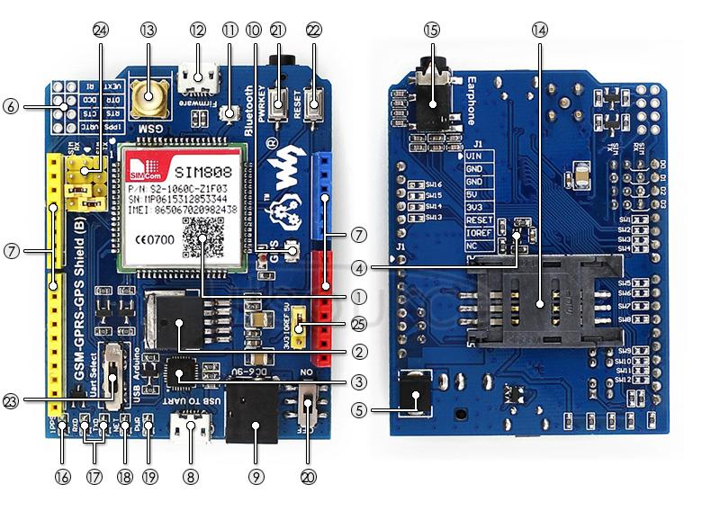 Phone Shield SIM808 on board resource