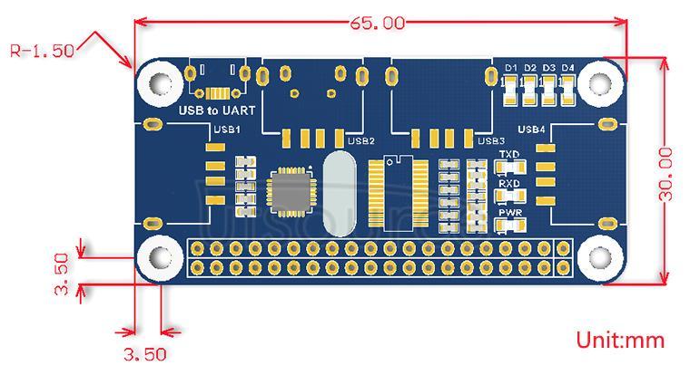 USB HUB HAT dimensions