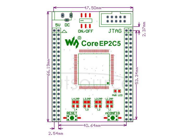 FPGA core board dimensions