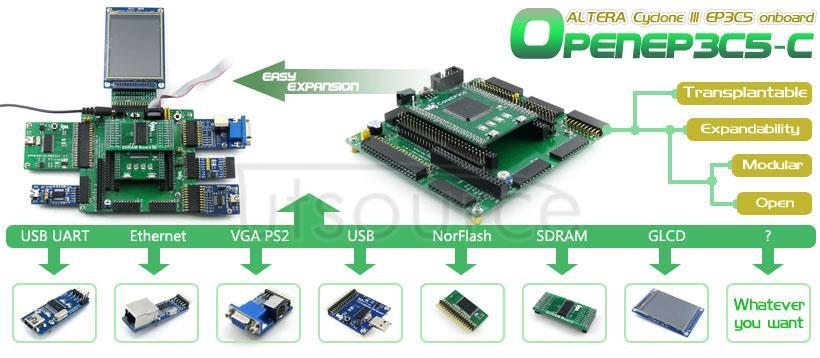 EP3C5 development board