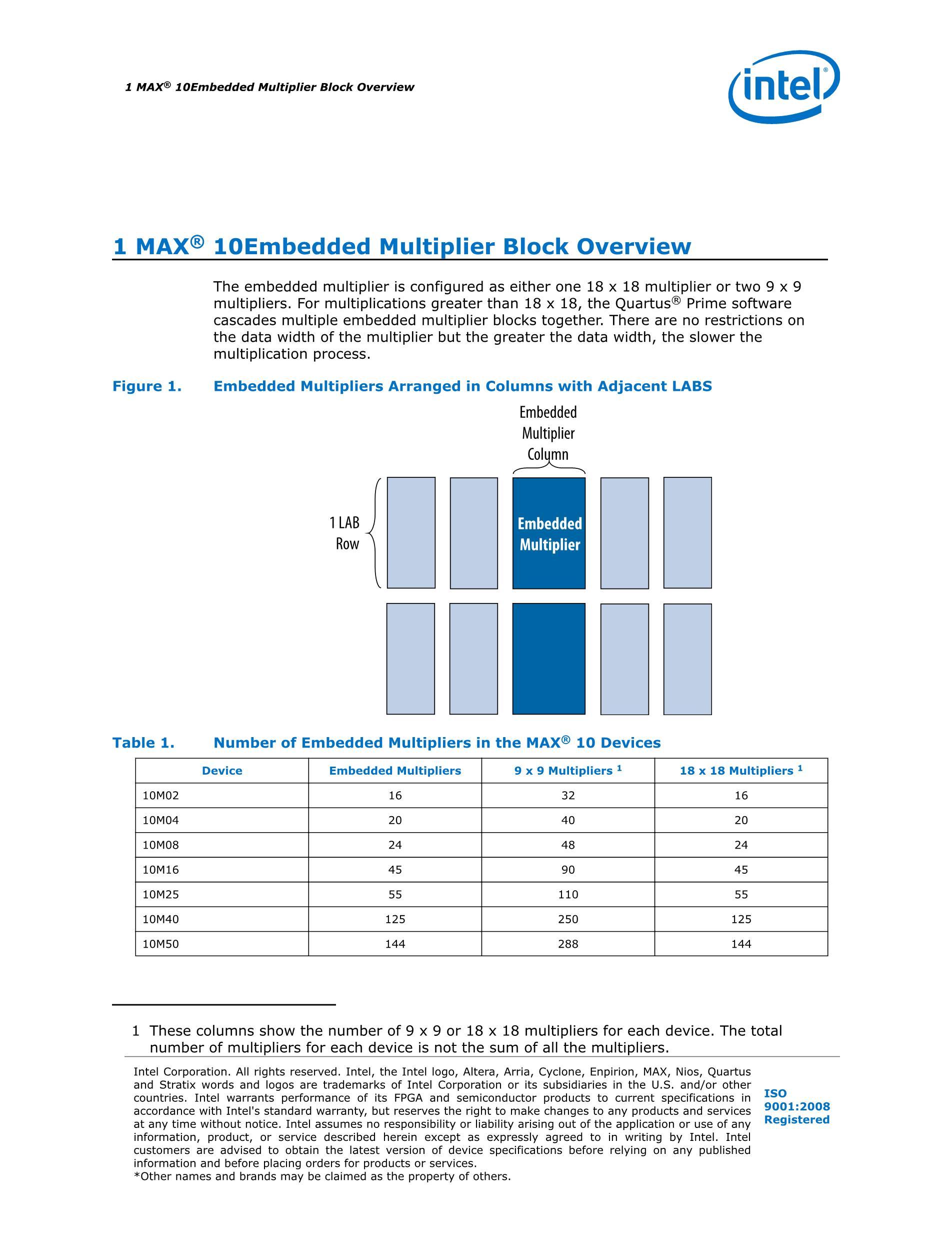 10M50SCE144C8G's pdf picture 3