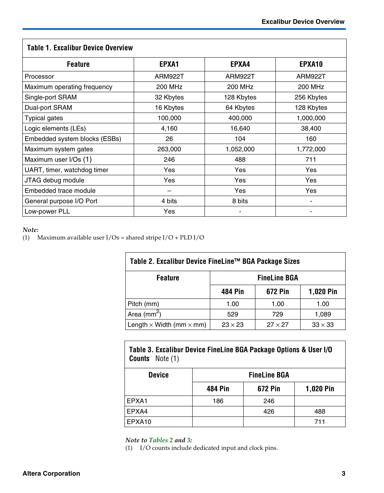 EPXA10F1020C2's pdf picture 3