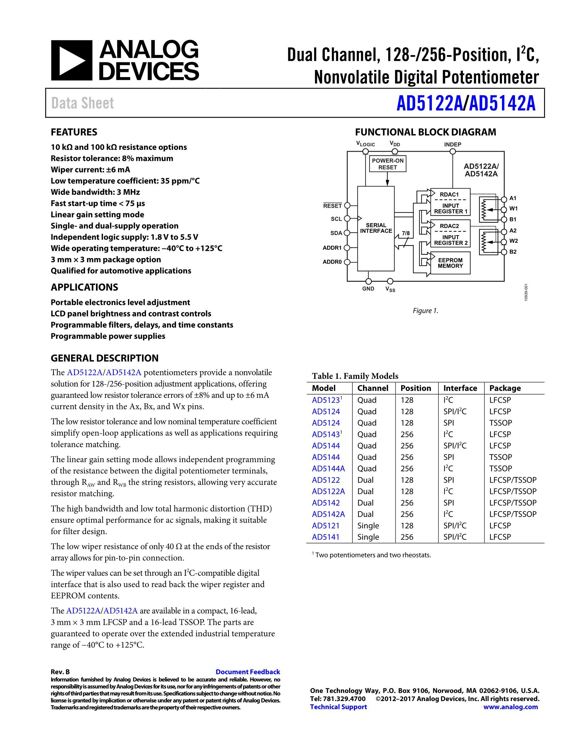 AD5122ABRUZ10's pdf picture 1