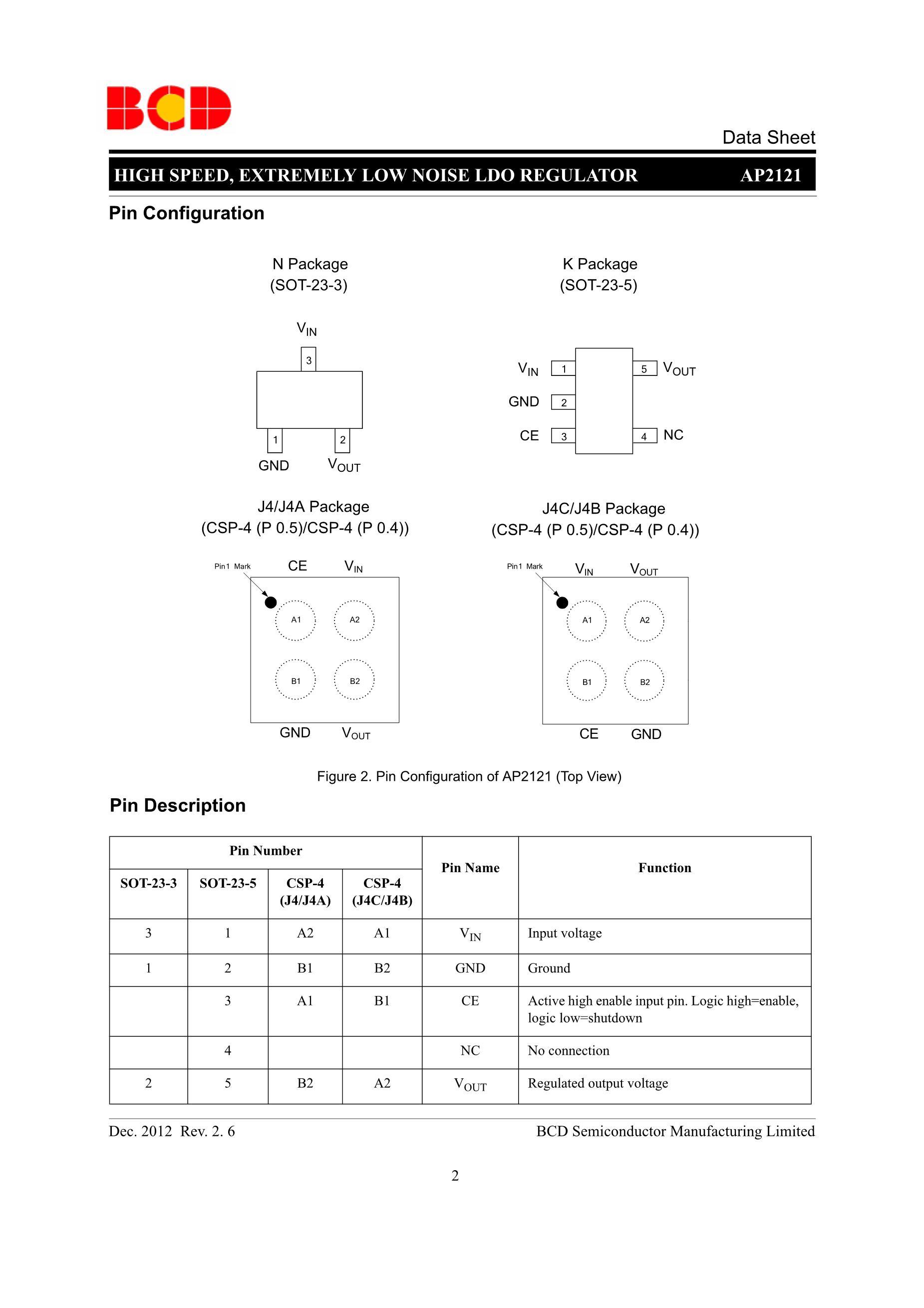 AP2151DFMG-7's pdf picture 2
