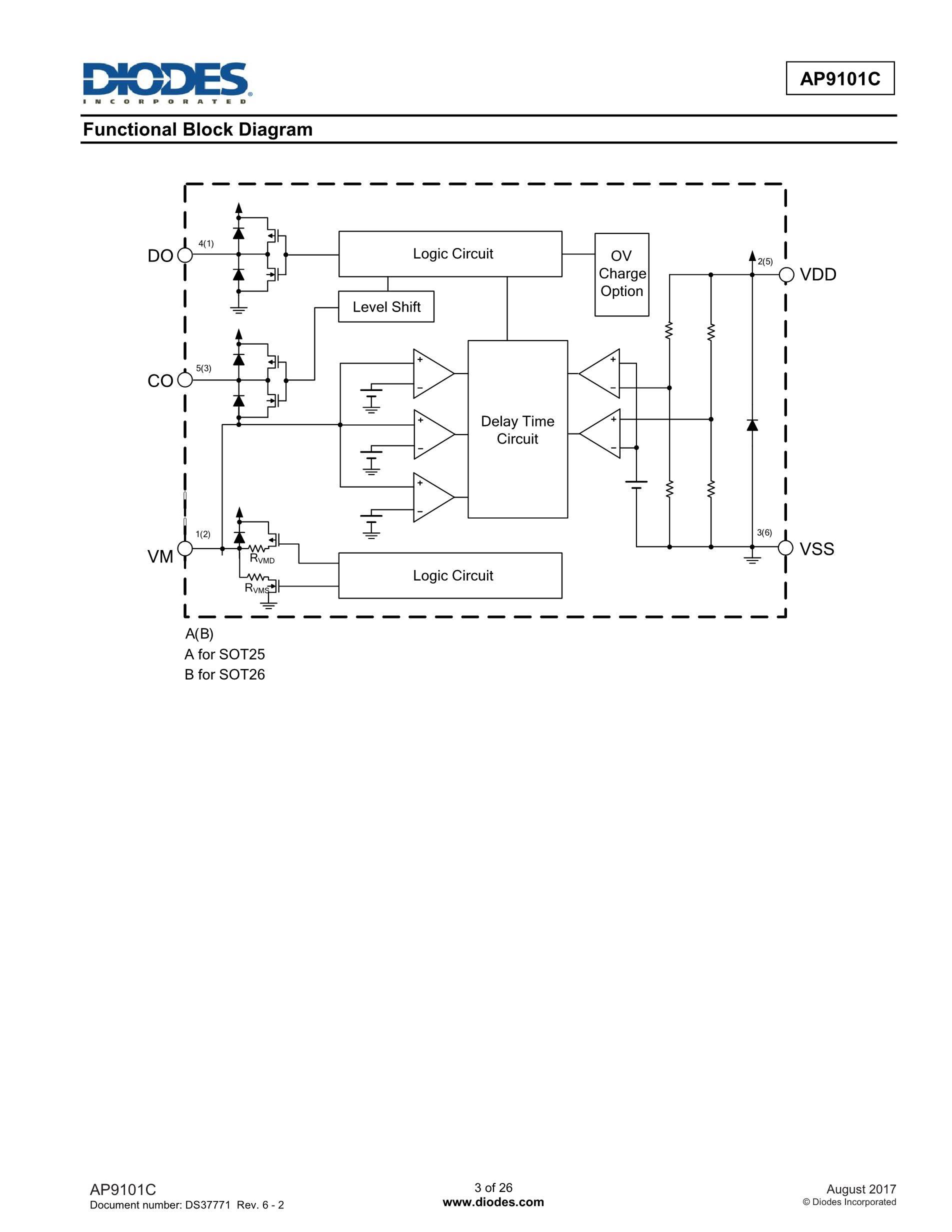 AP9101K-AKTRG1's pdf picture 3