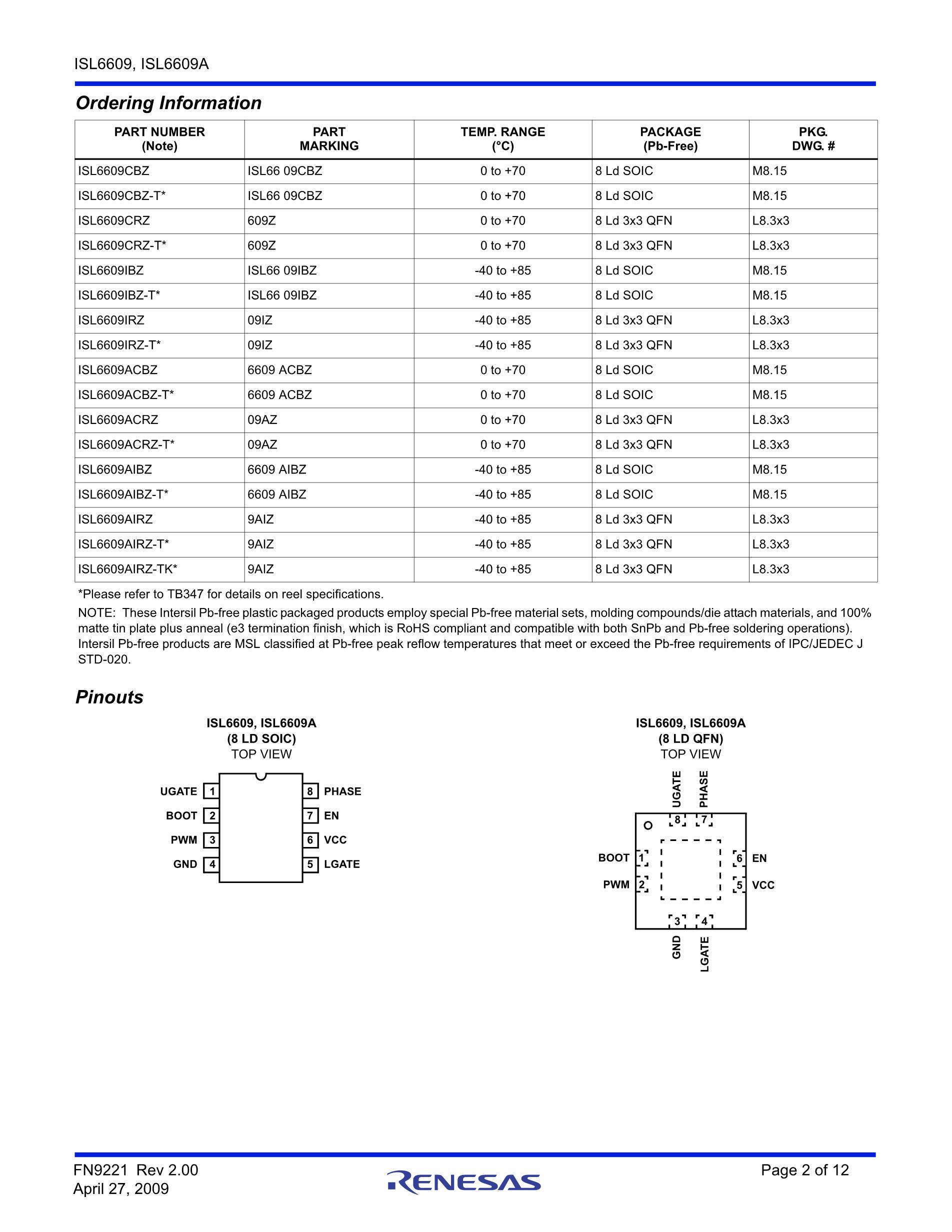 ISL6549IBZ's pdf picture 2