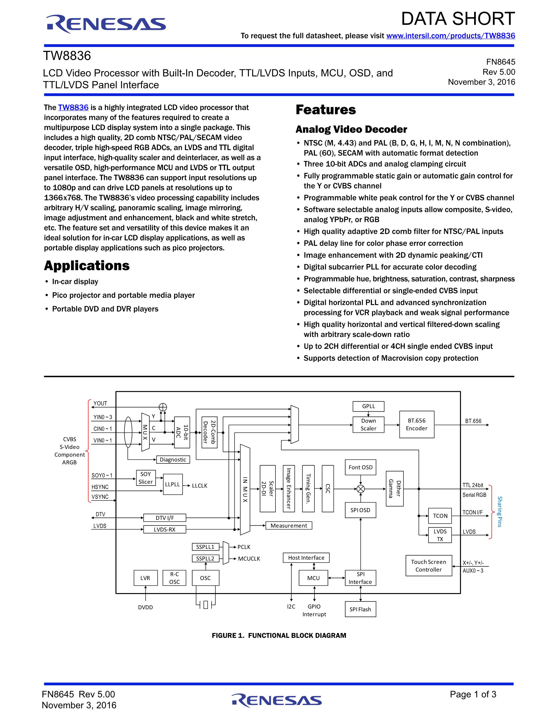 TW8825-LA1-CR's pdf picture 1