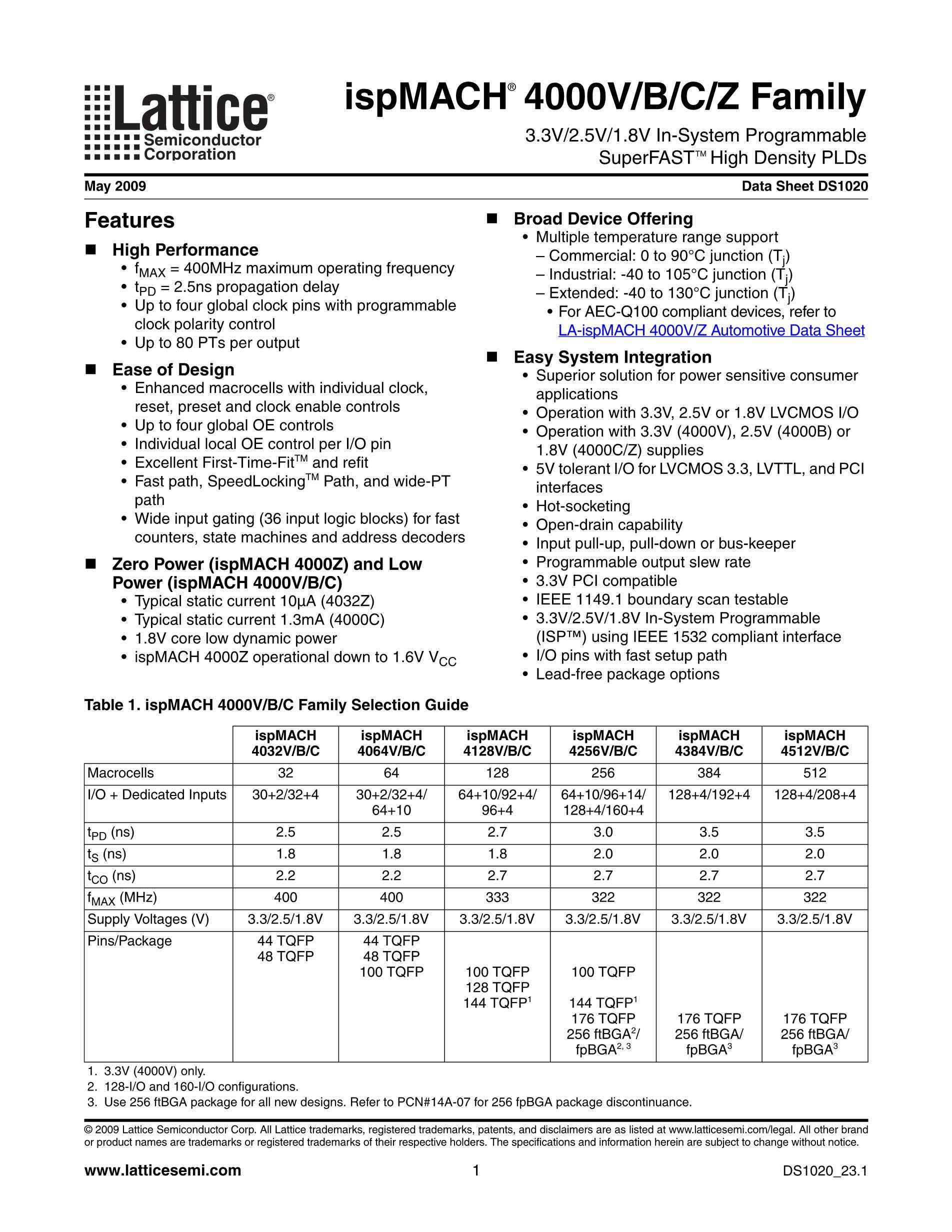 LC4032V-25T48C's pdf picture 1