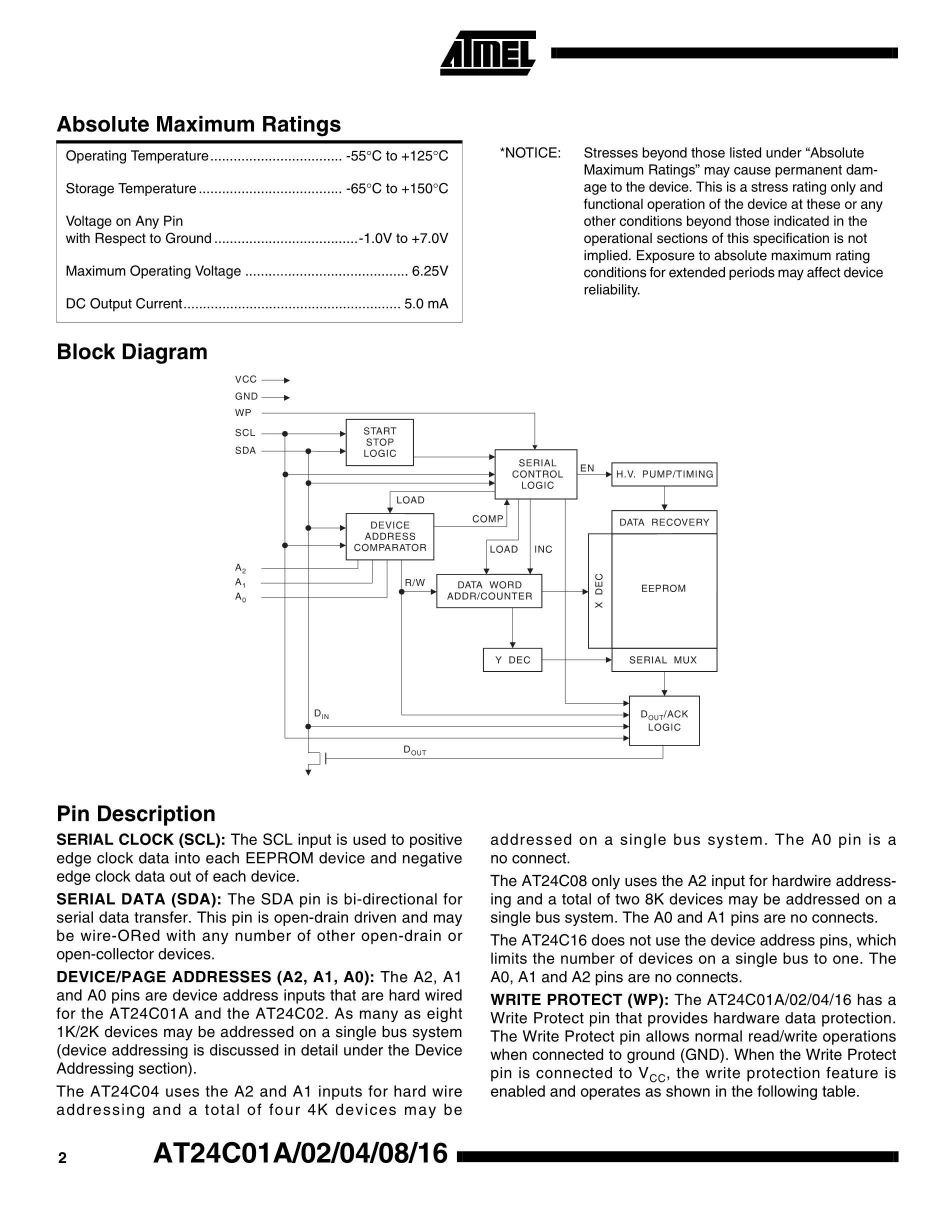 SI-7230M's pdf picture 2