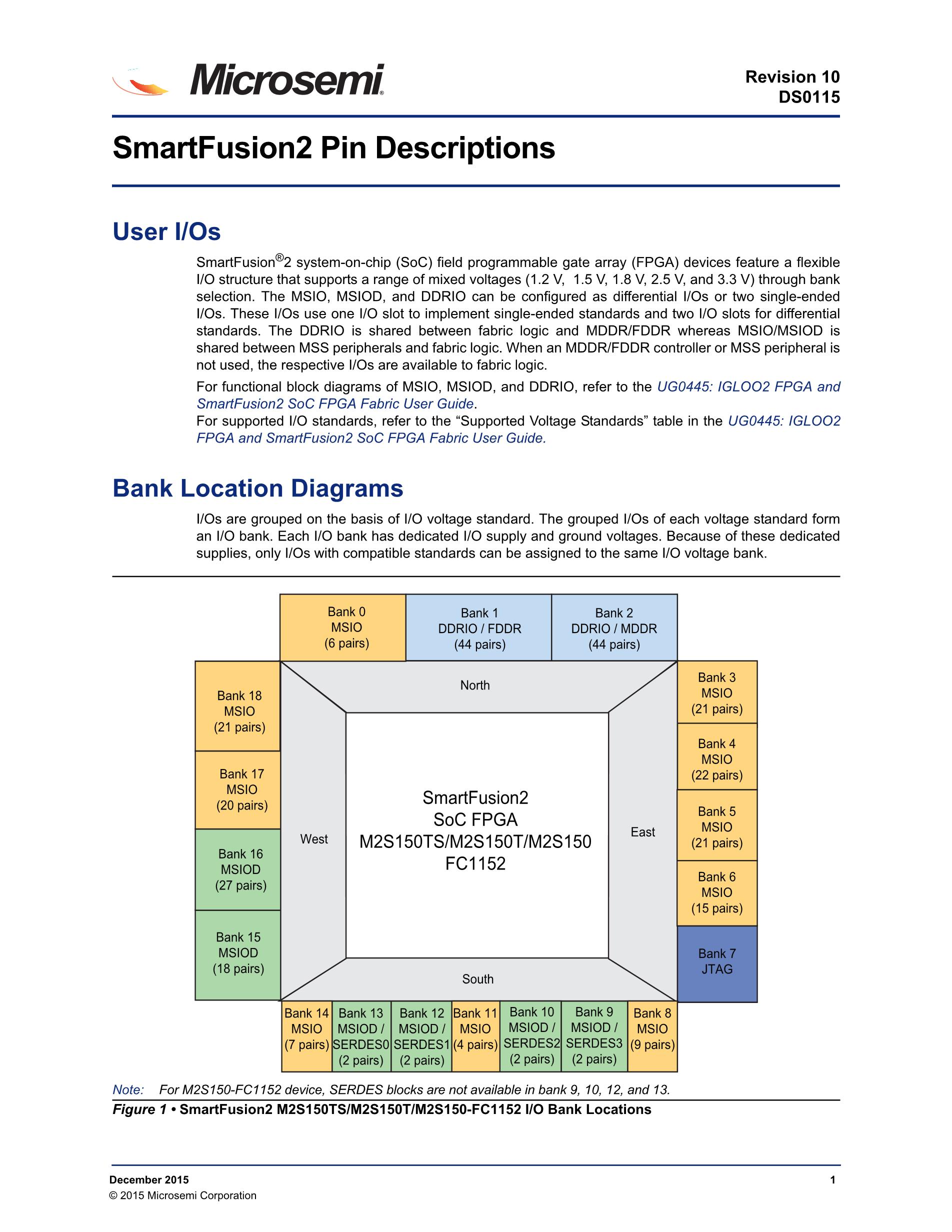 M2S025-1VF256I's pdf picture 1