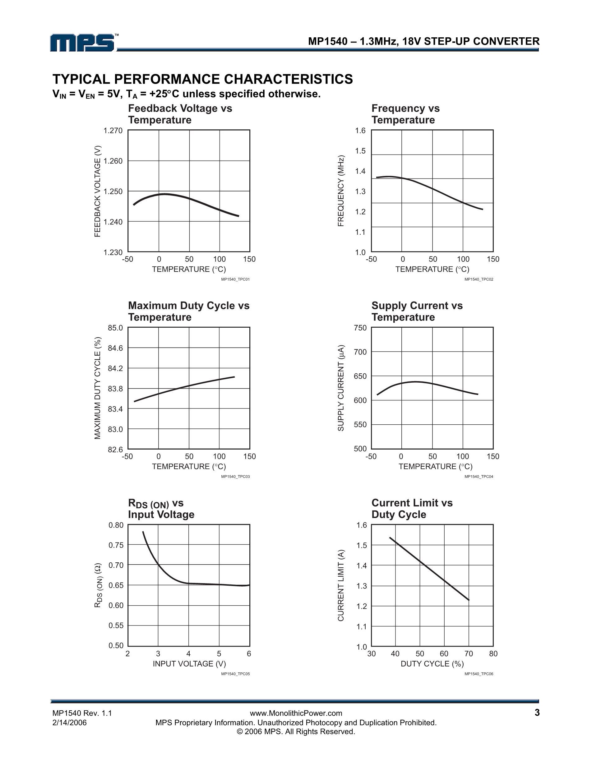 MP1517DR ORIGINAL GOODS IN STOCK's pdf picture 3