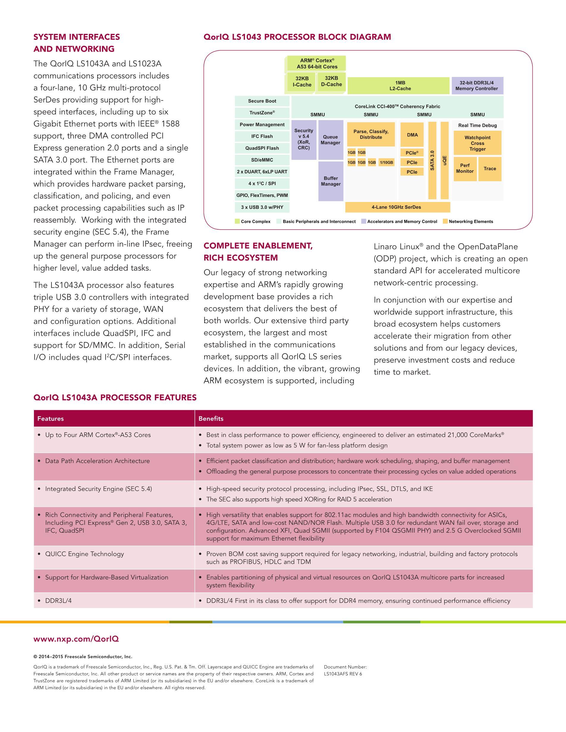 LS1024ASN7ELA's pdf picture 2