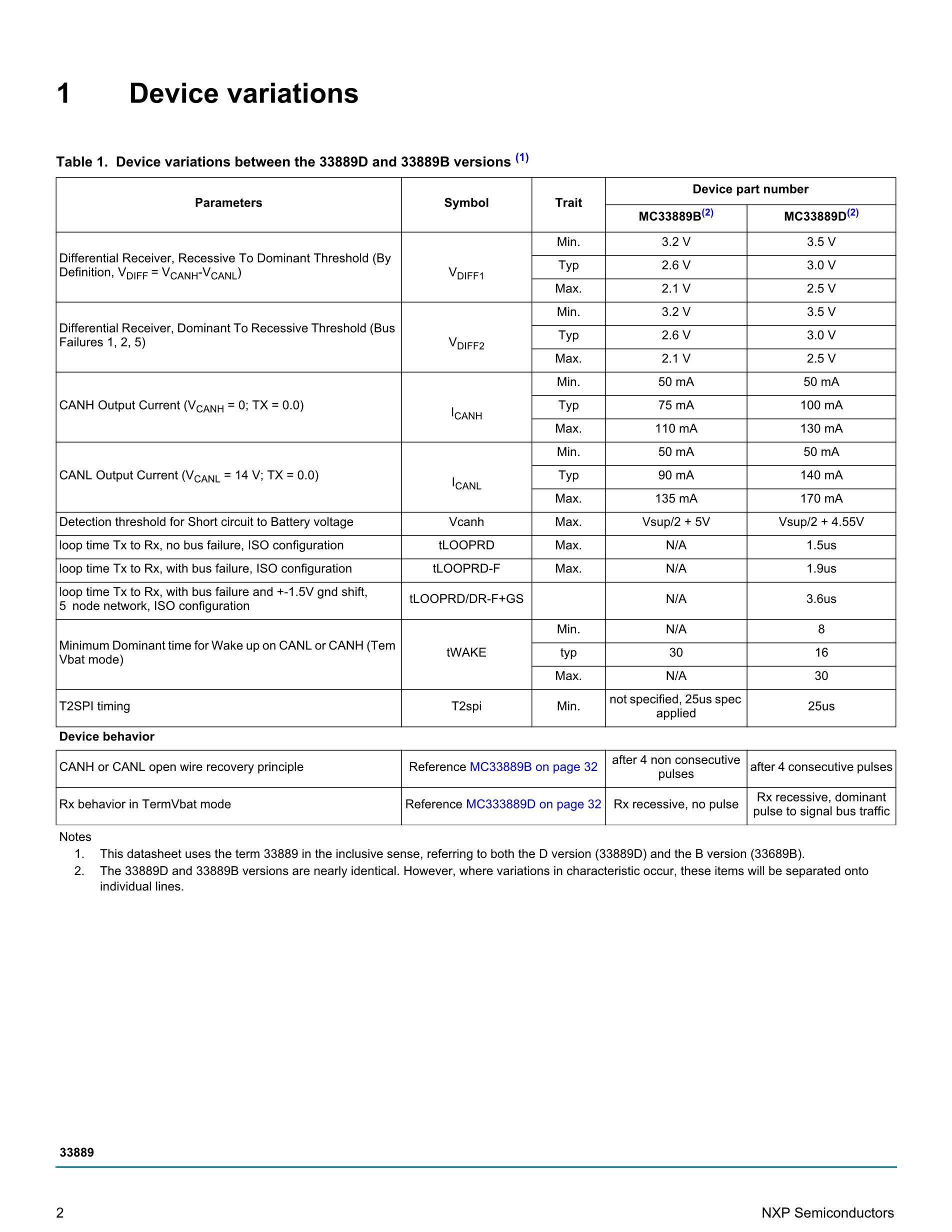 MCZ33889BEG's pdf picture 2