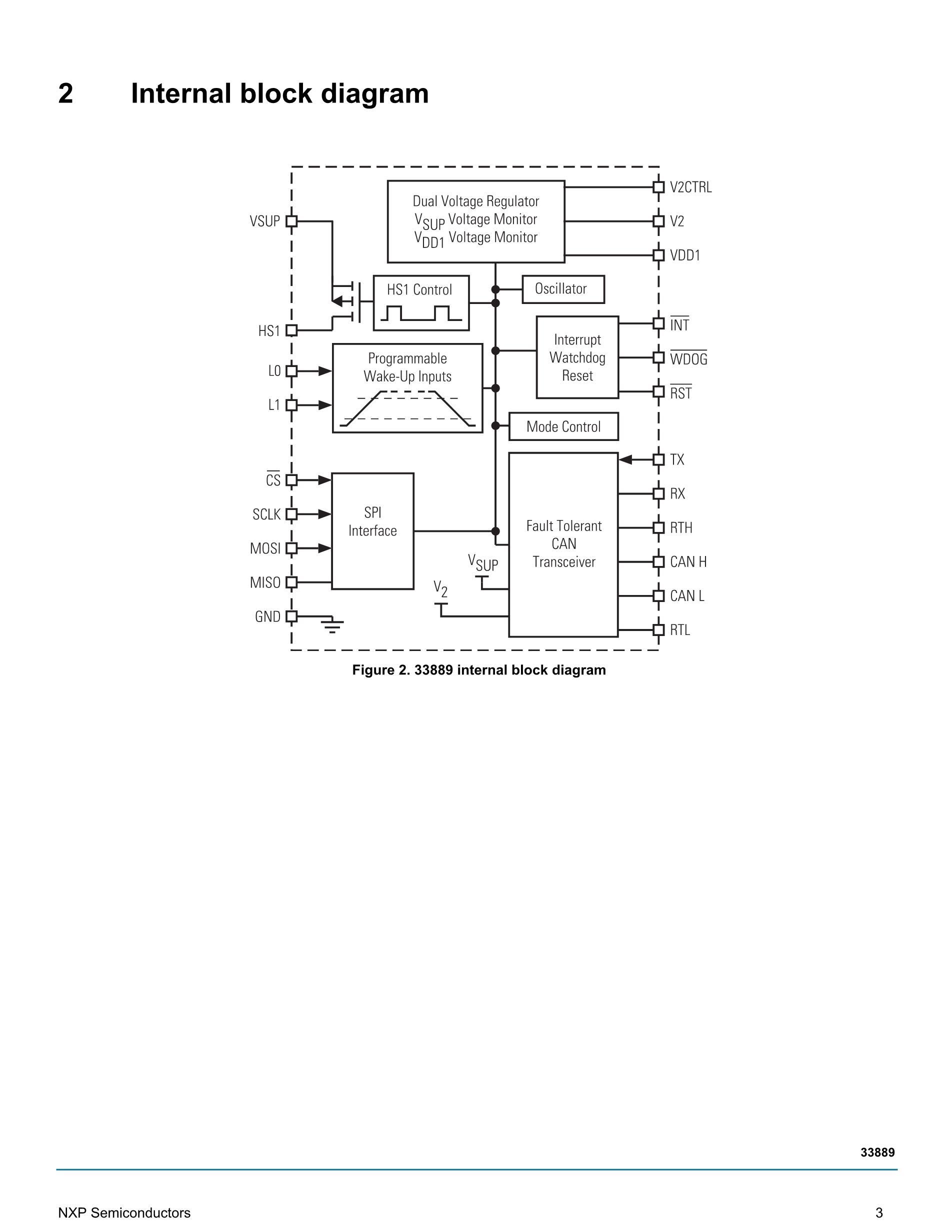 MCZ33889BEG's pdf picture 3