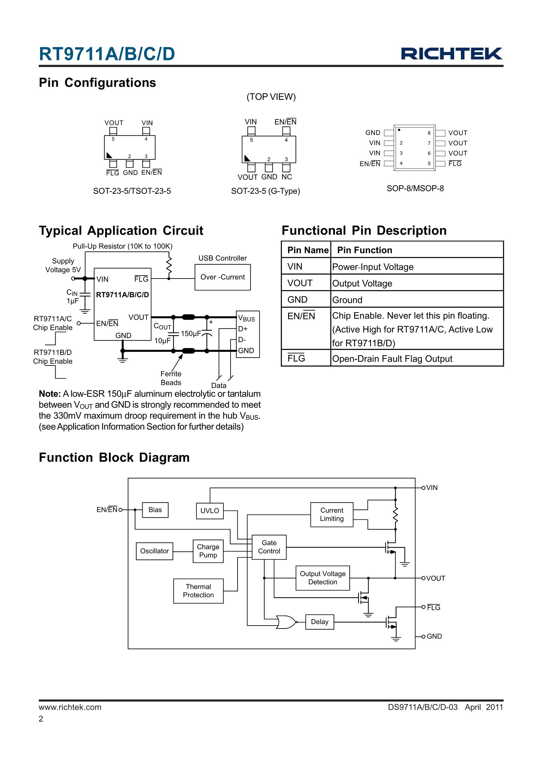 RT9715FGB's pdf picture 2
