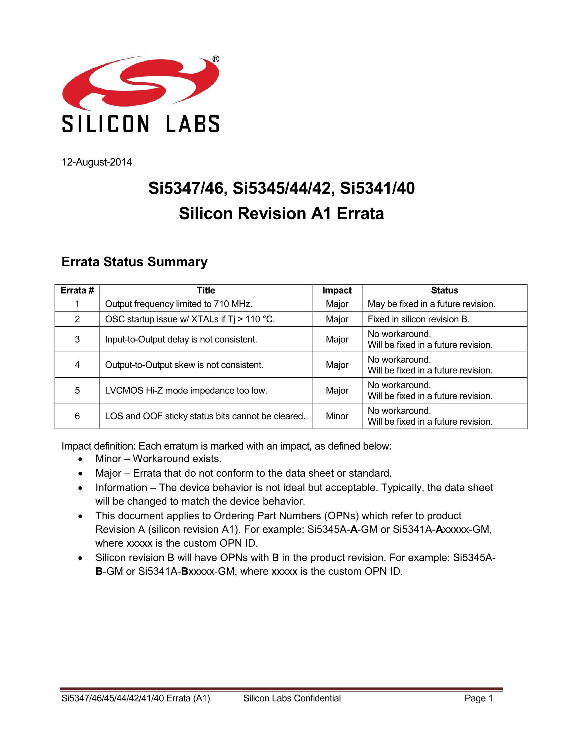 SI5342D-A-GM's pdf picture 1