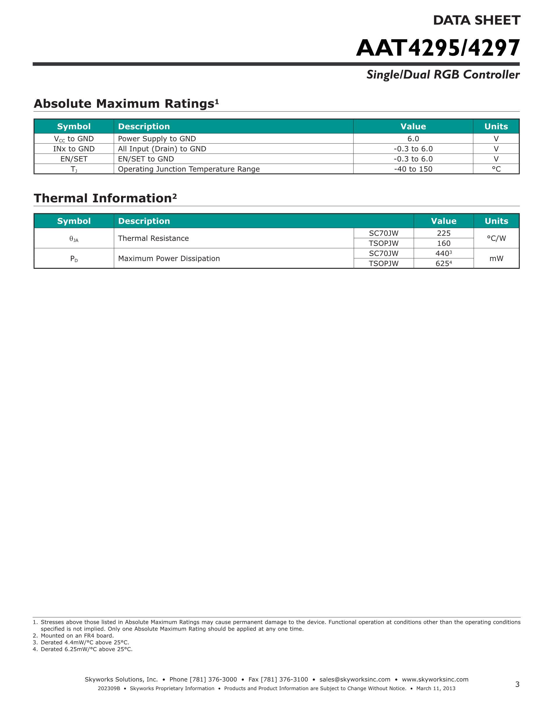 AAT4295IJS-T1's pdf picture 3