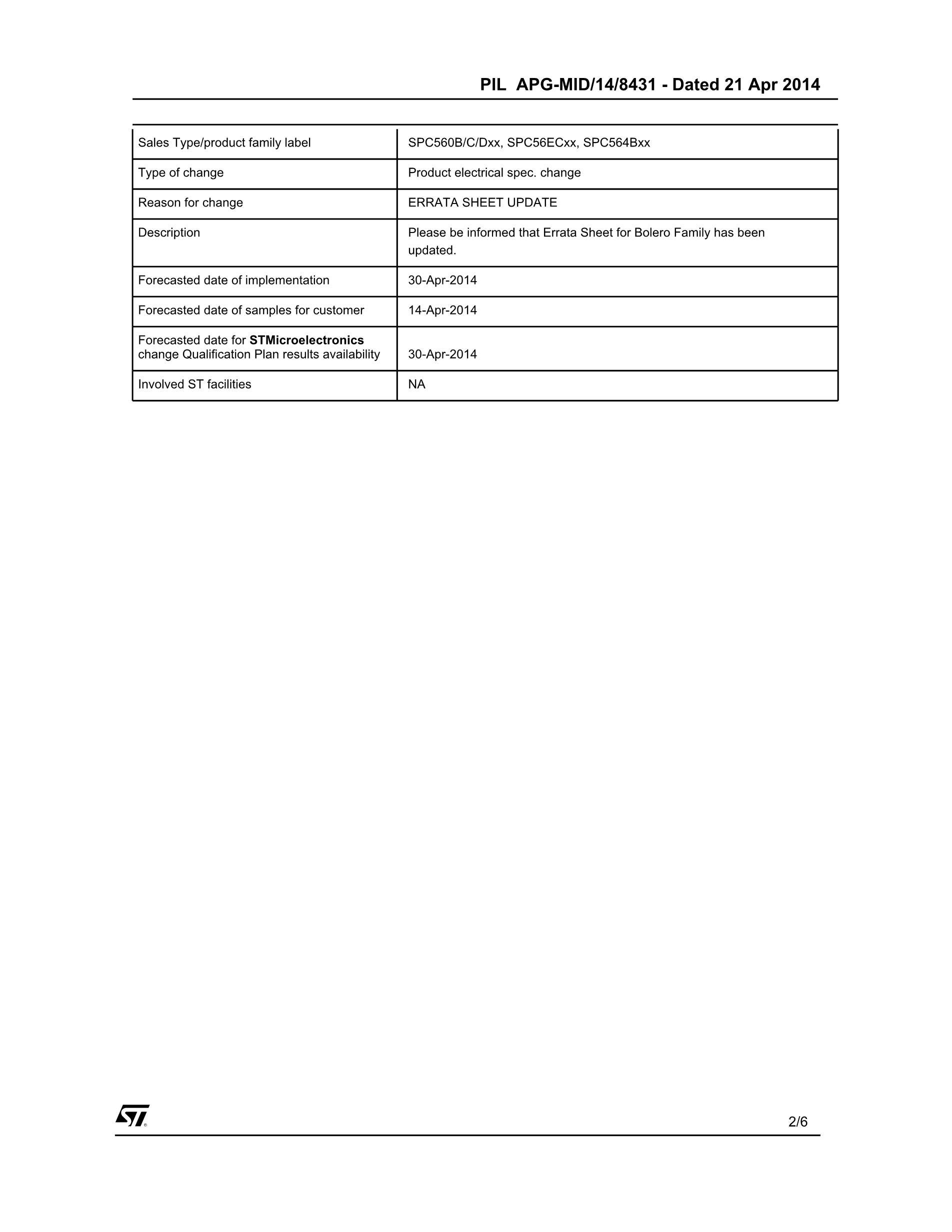 SPC5604BF2CLL6R's pdf picture 2