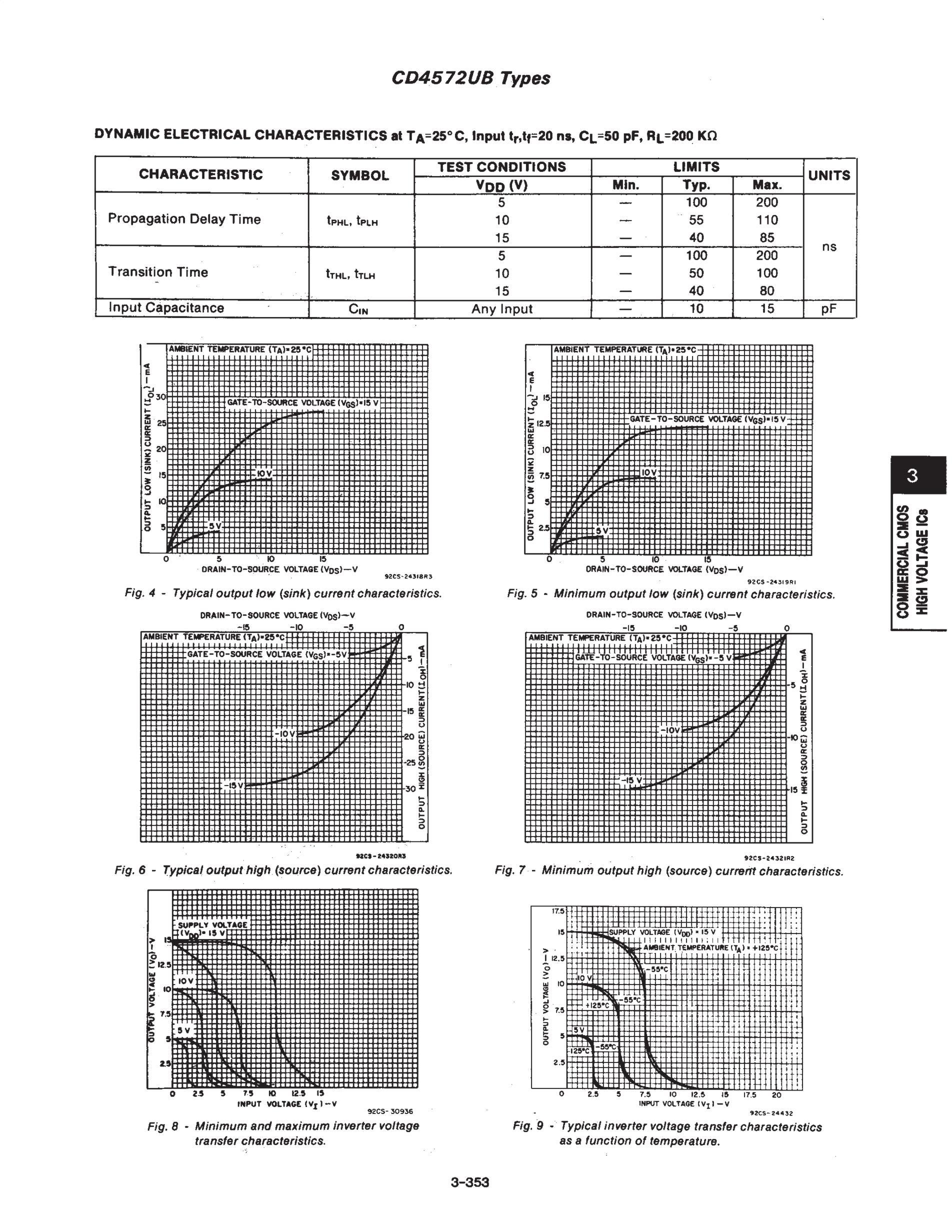 CD4572UBM's pdf picture 3