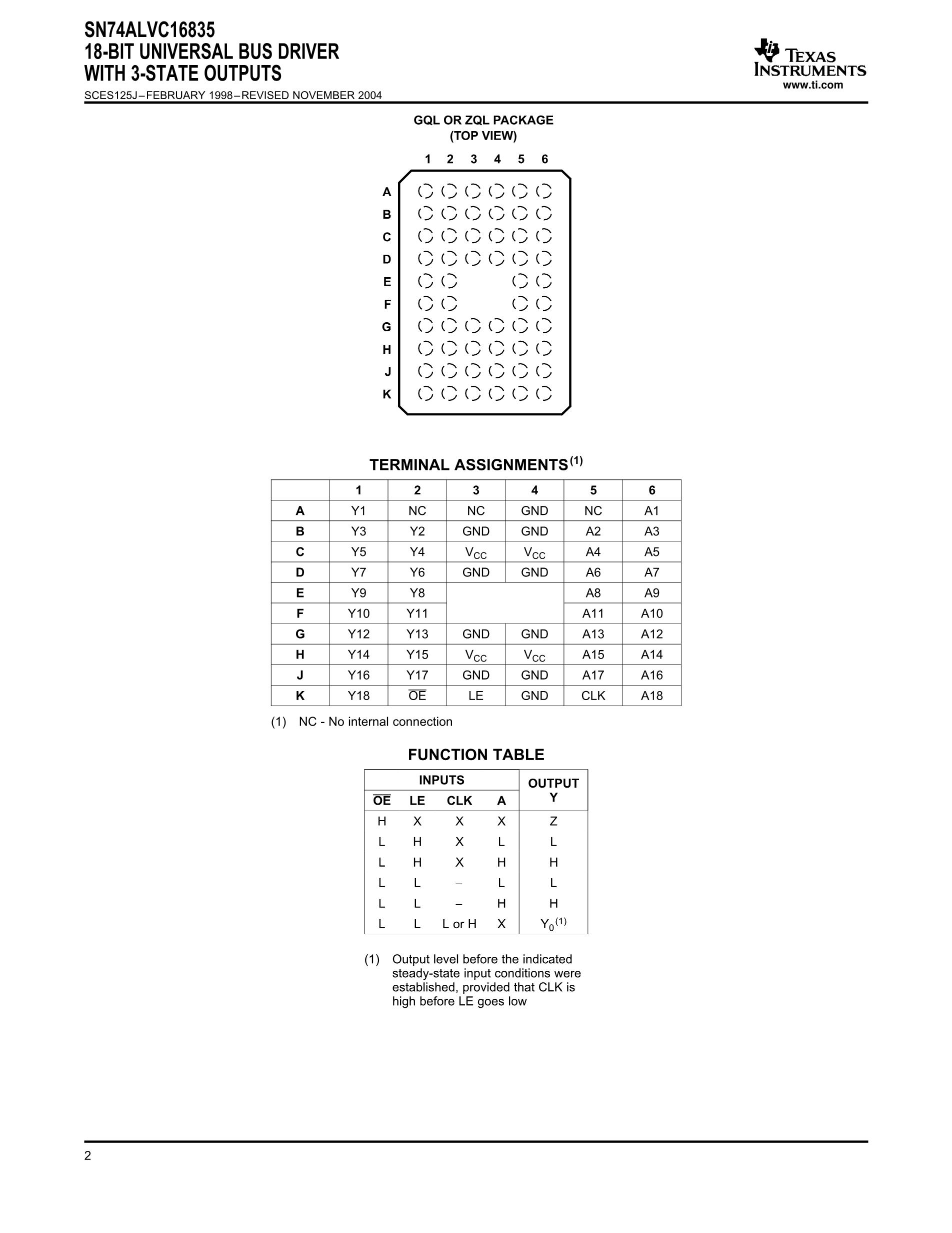 SN74ALVC16835DGVR's pdf picture 2