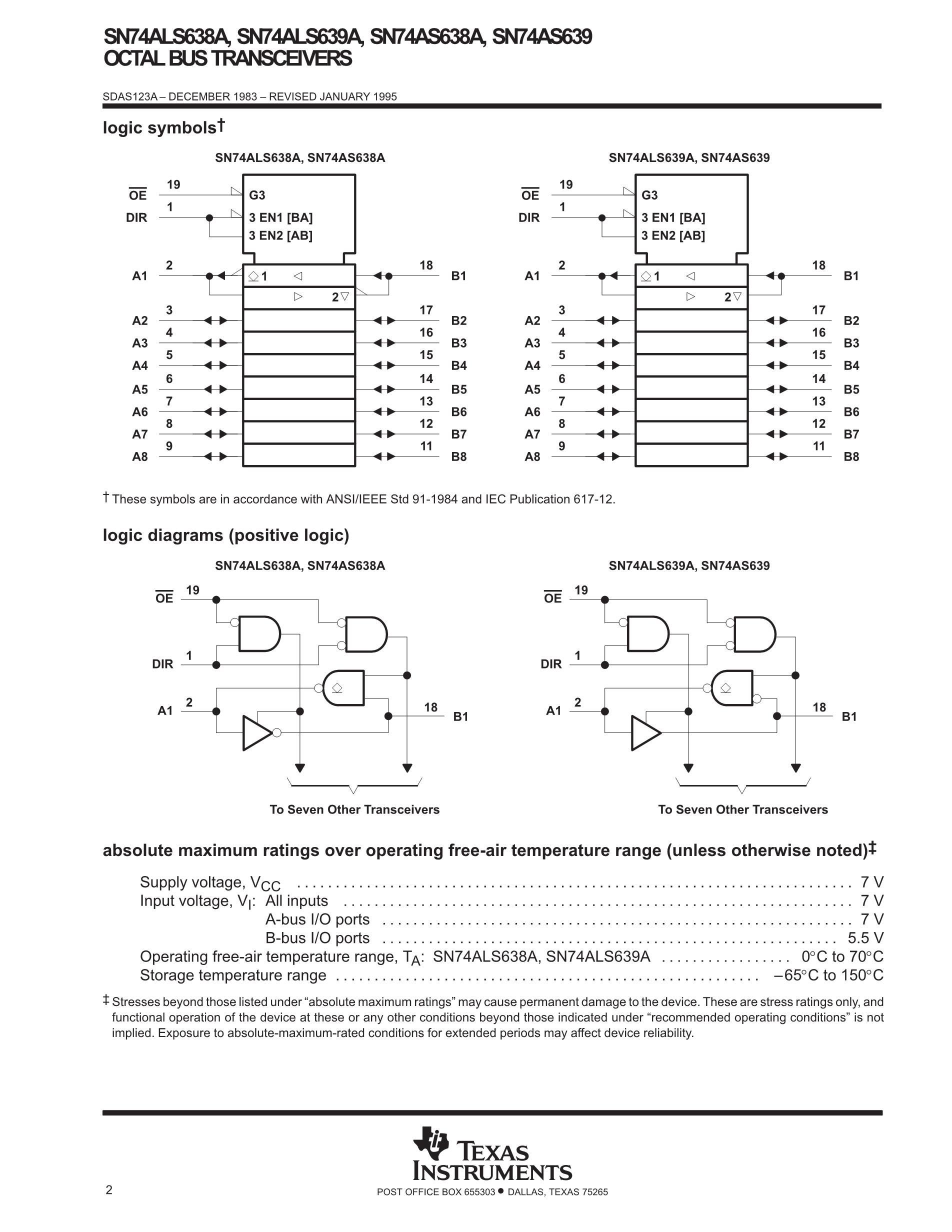 SN74AS638ANSR's pdf picture 2