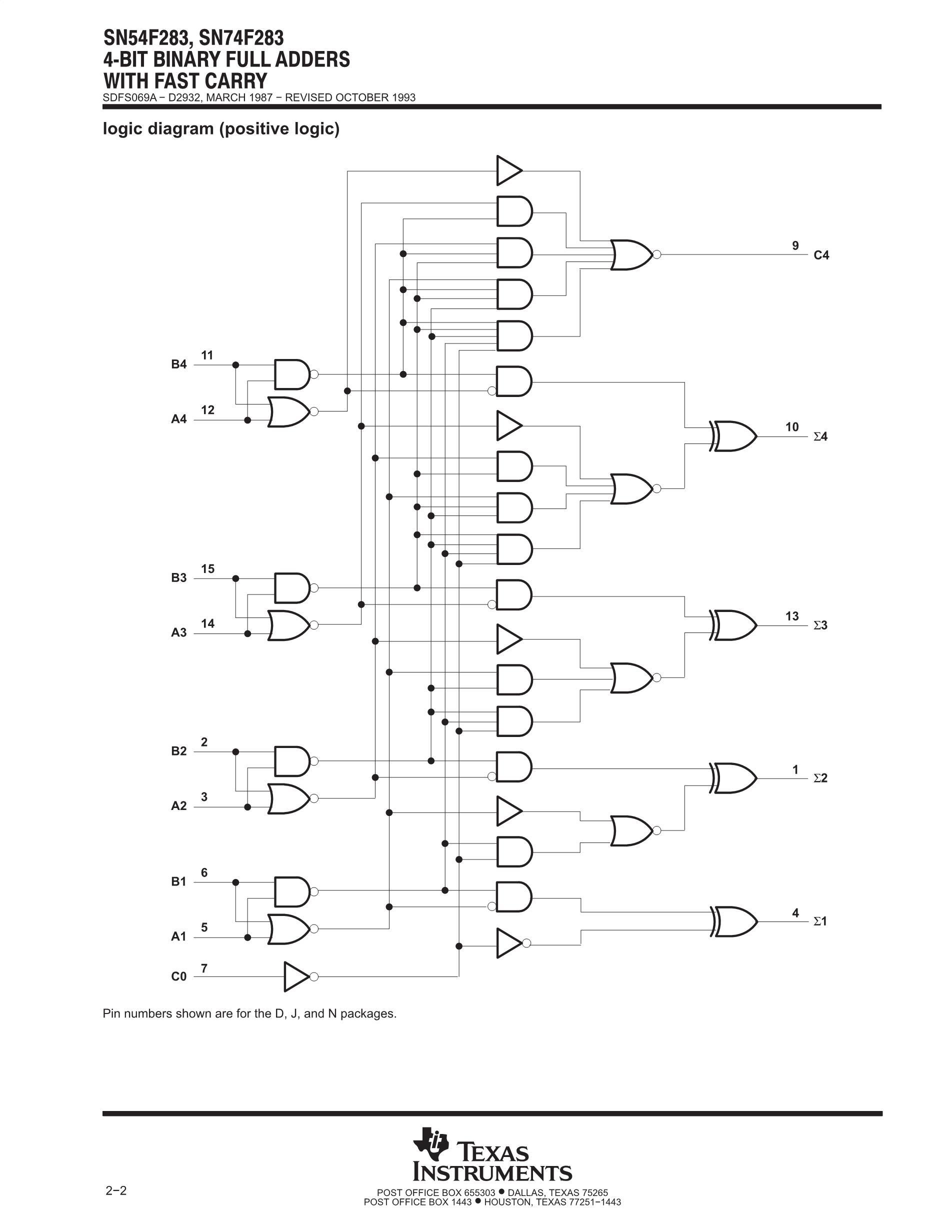 SN74F283N's pdf picture 2