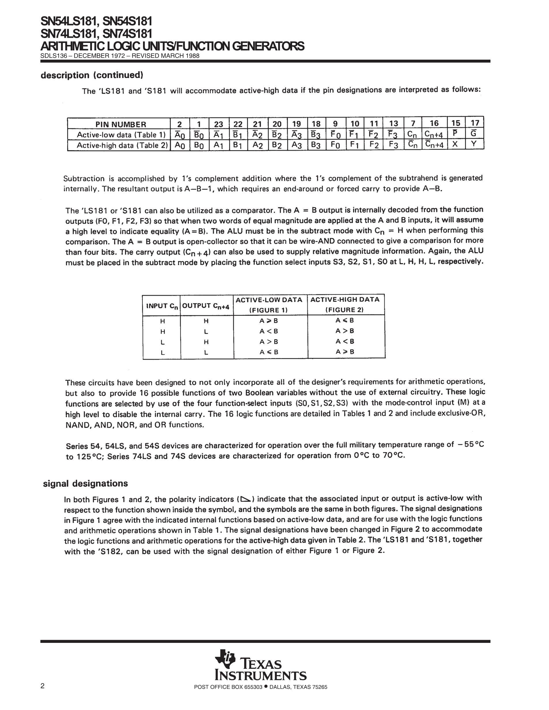 SN74LS181N's pdf picture 2