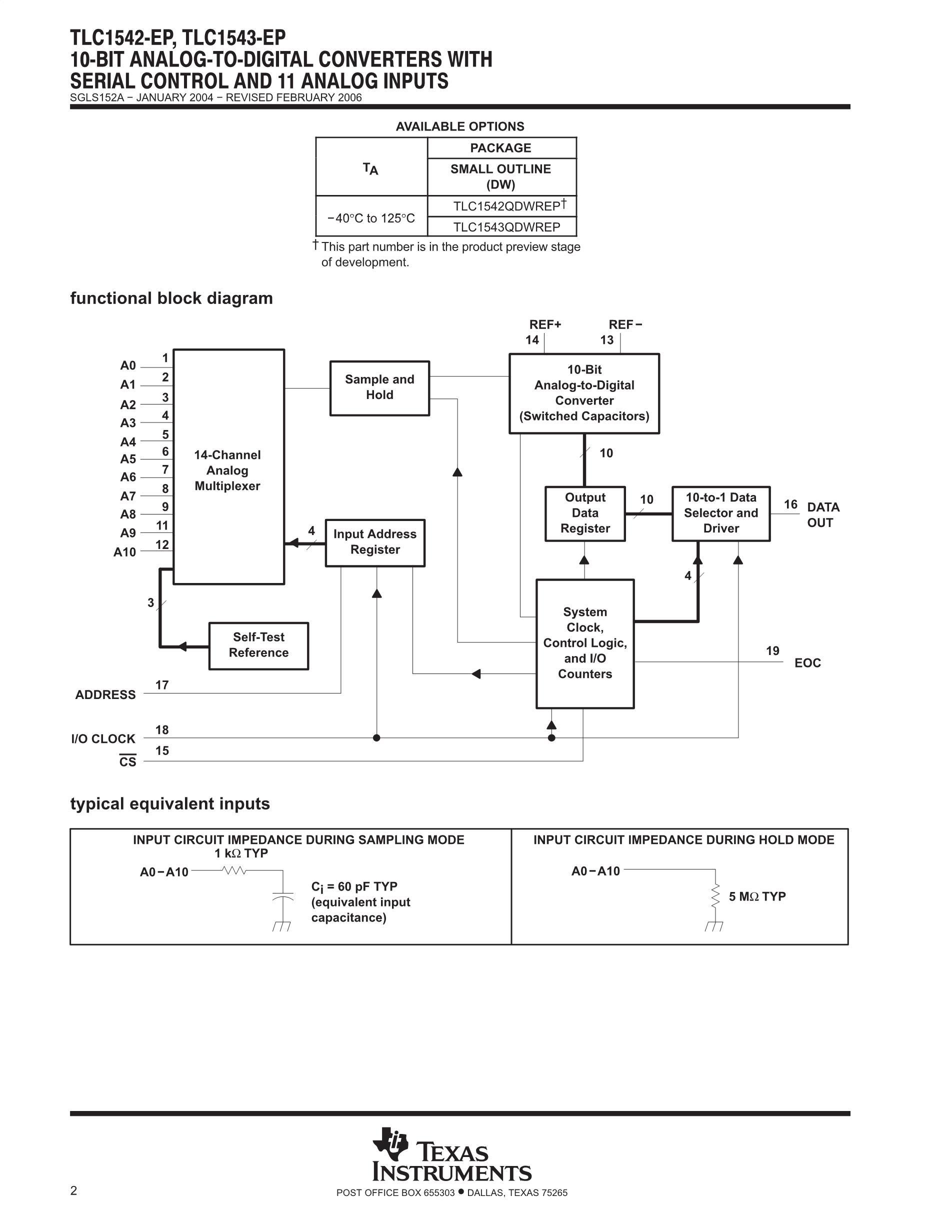 TLC1551IDWR's pdf picture 2