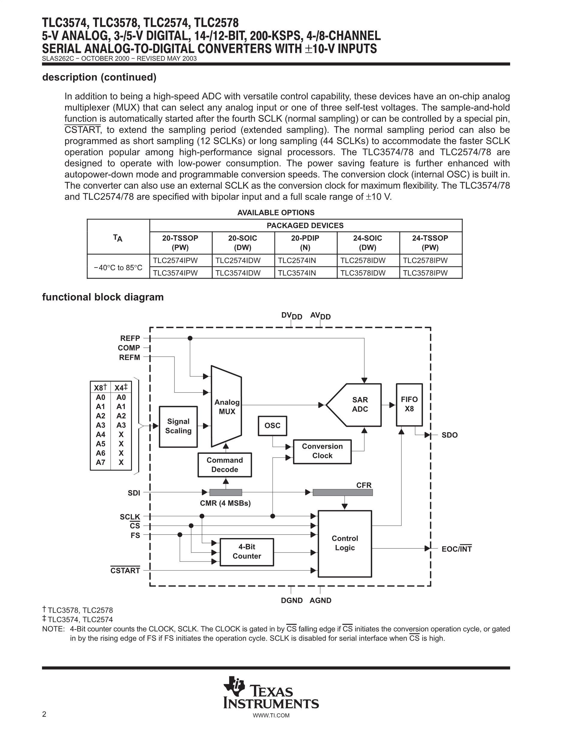 TLC393QDRG4's pdf picture 2