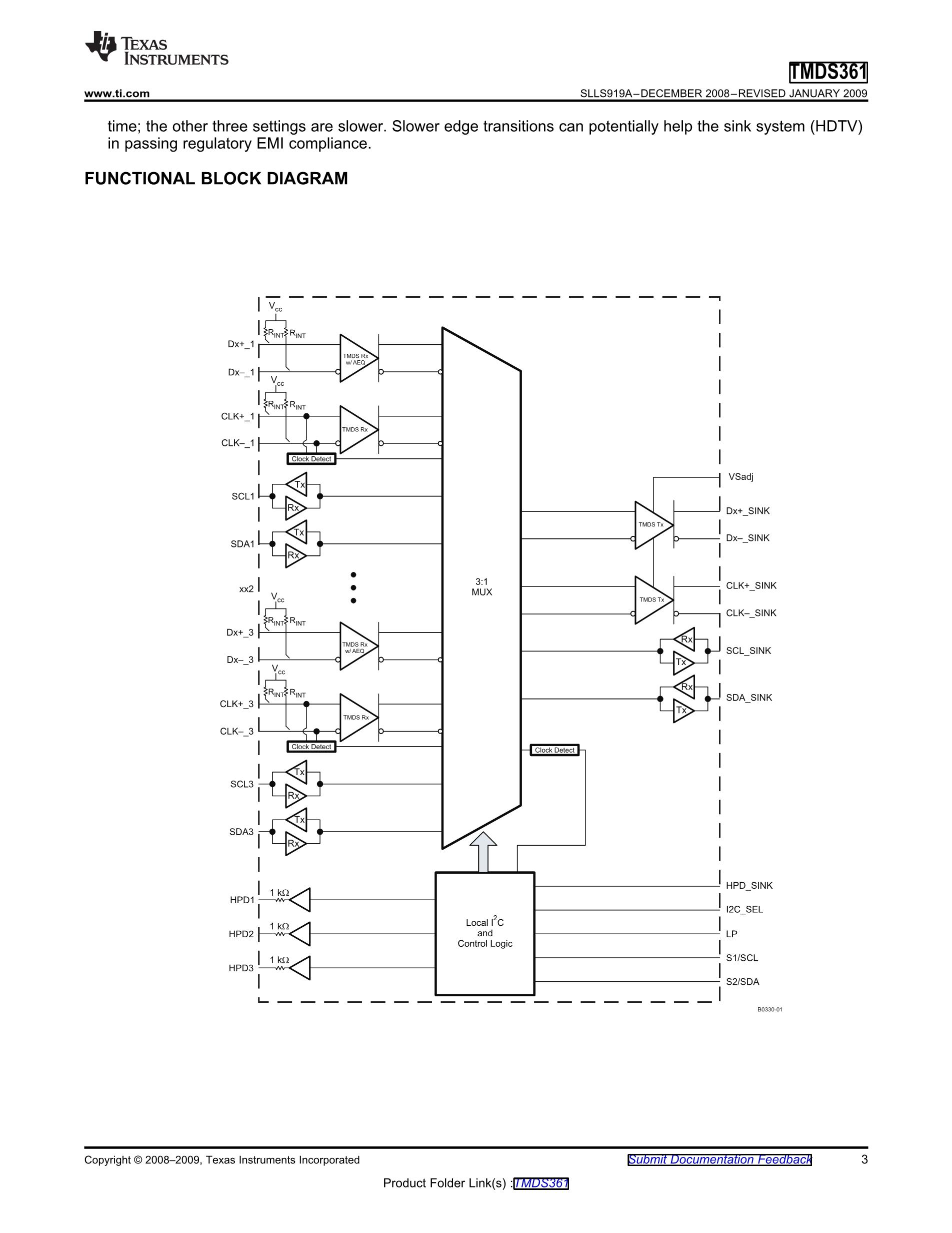 TMDS251PAGR's pdf picture 3