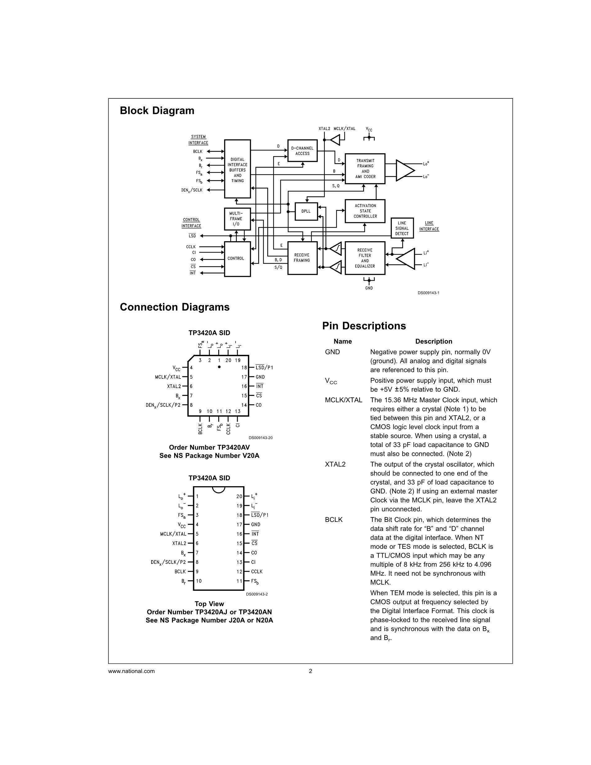 TP3406V/NOPB's pdf picture 3