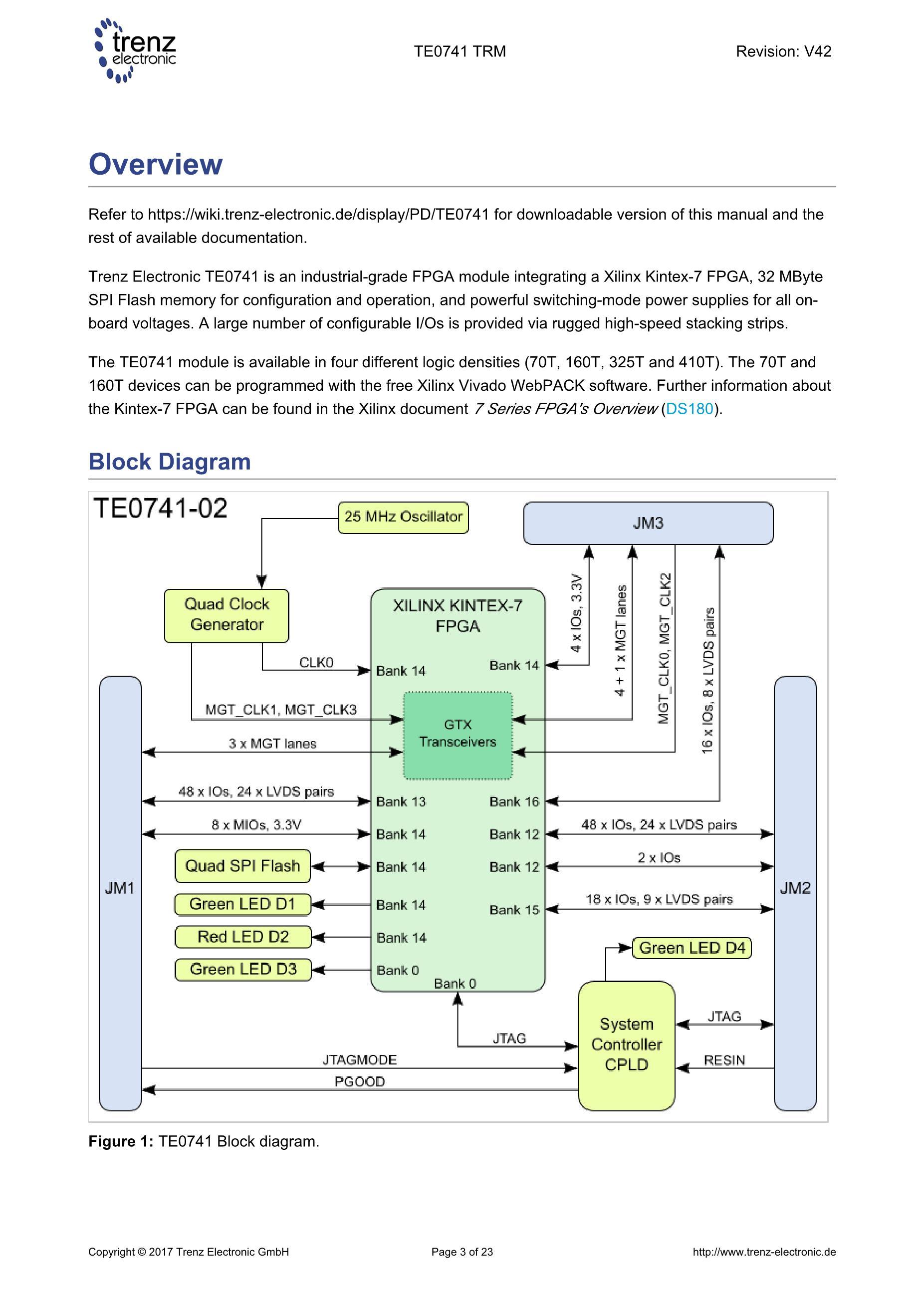 TE0745-02-35-1C's pdf picture 3