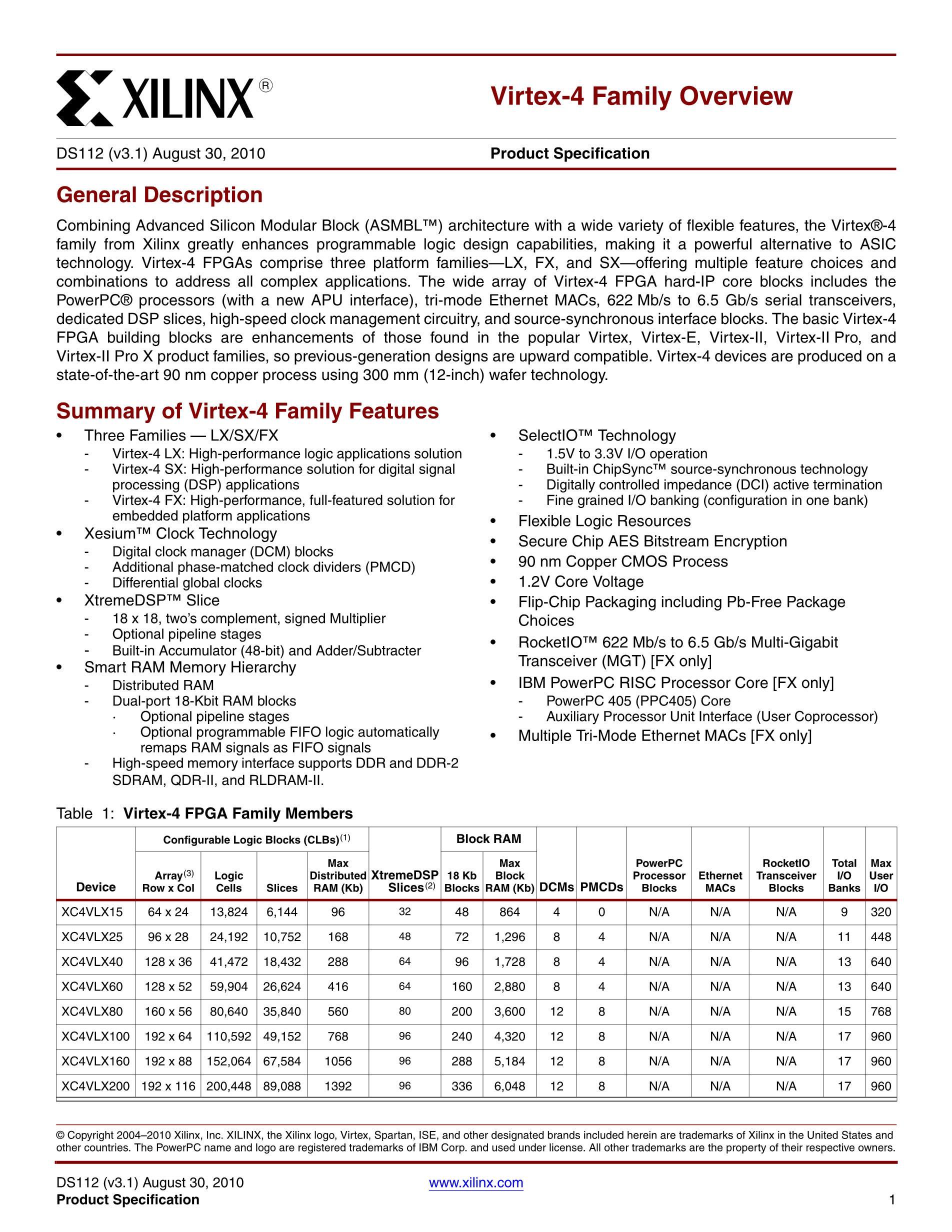 XC4VLX40-10FFG668C's pdf picture 1